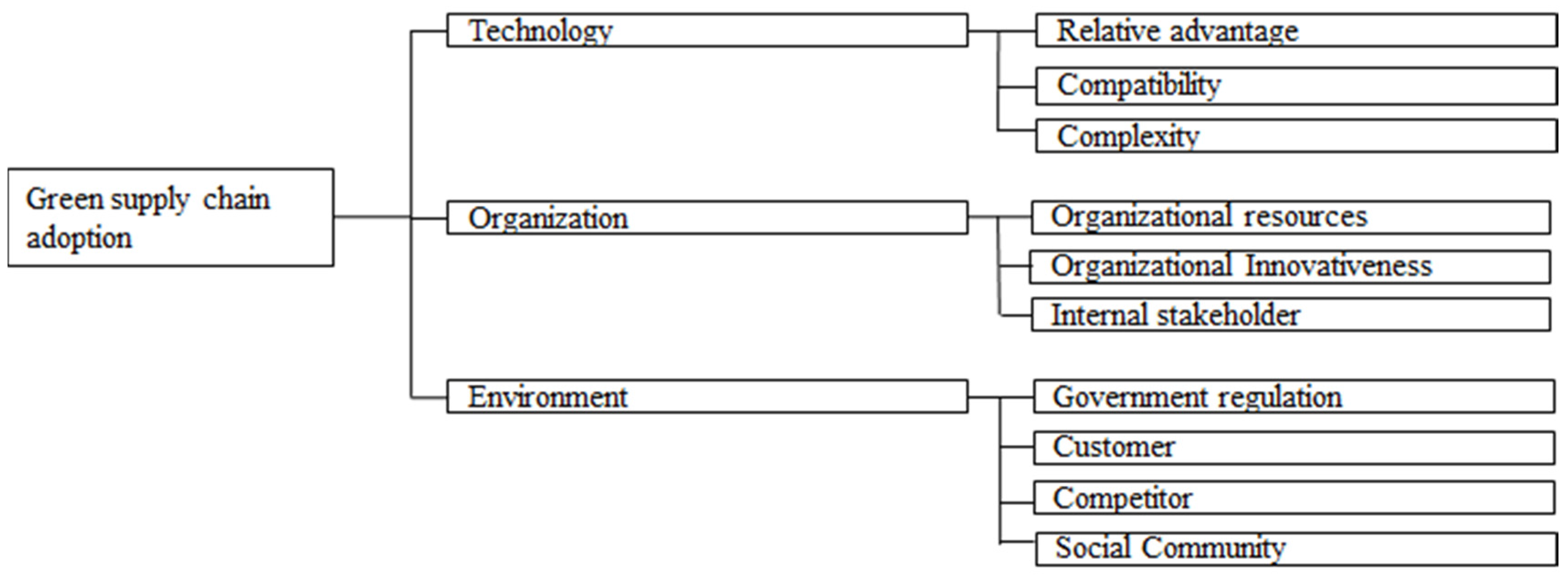 Ontology in Qualitative Research