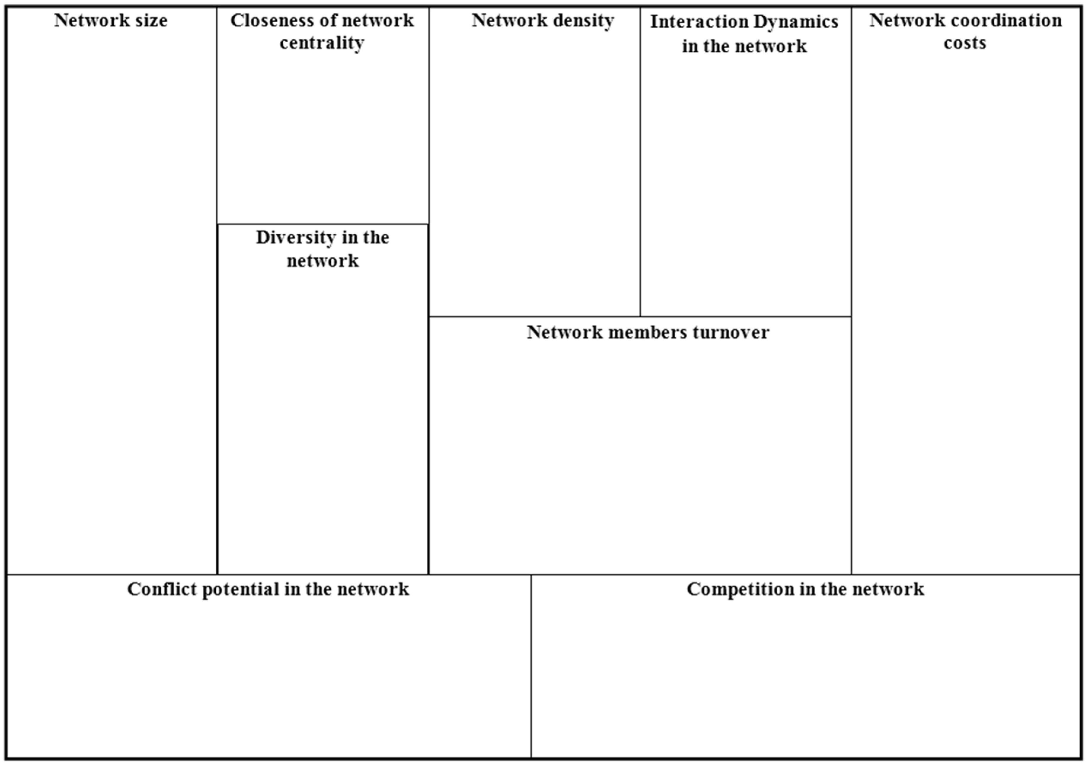 Secondary schools homework sudbury hill: Creative writing workshops