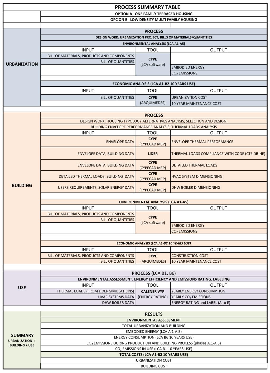 Rebar Estimator Cover Letter Pharmacy Auditor Sample Resume