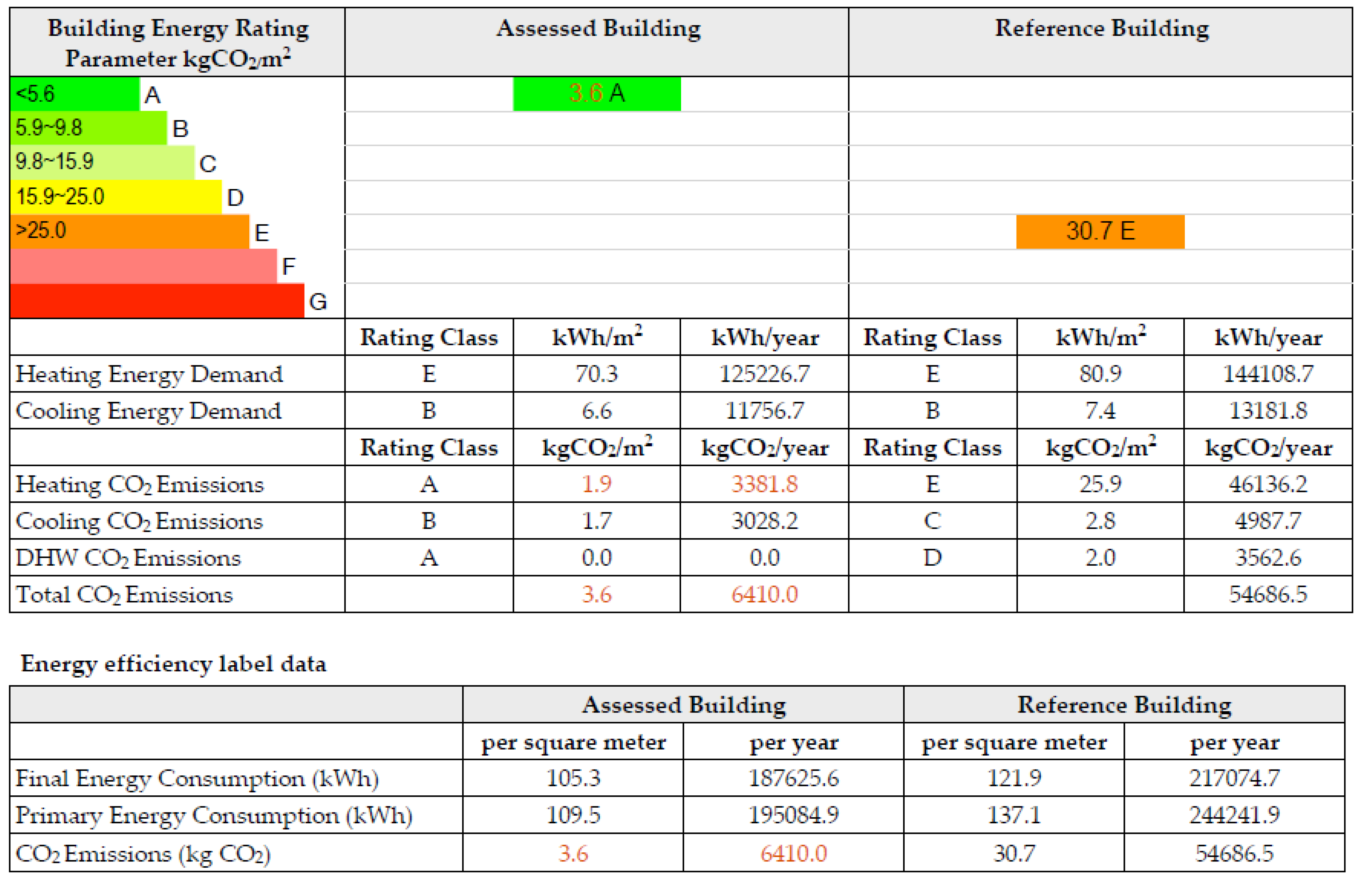 assessment on energy consumption Life cycle assessment on the energy consumption and emissions of alternative fuels of automobile jiantong song,1, jie li1 and xuan yang2.
