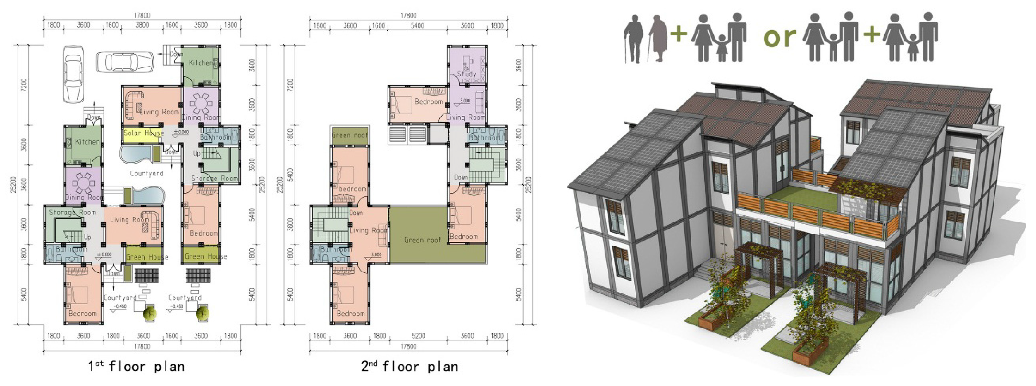 Sustainability | Free Full-Text | Solar Energy Block-Based ... on house inside a china, homes in china, small apartment designs in china,