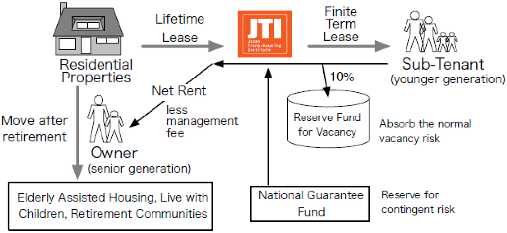 reserve funds definition