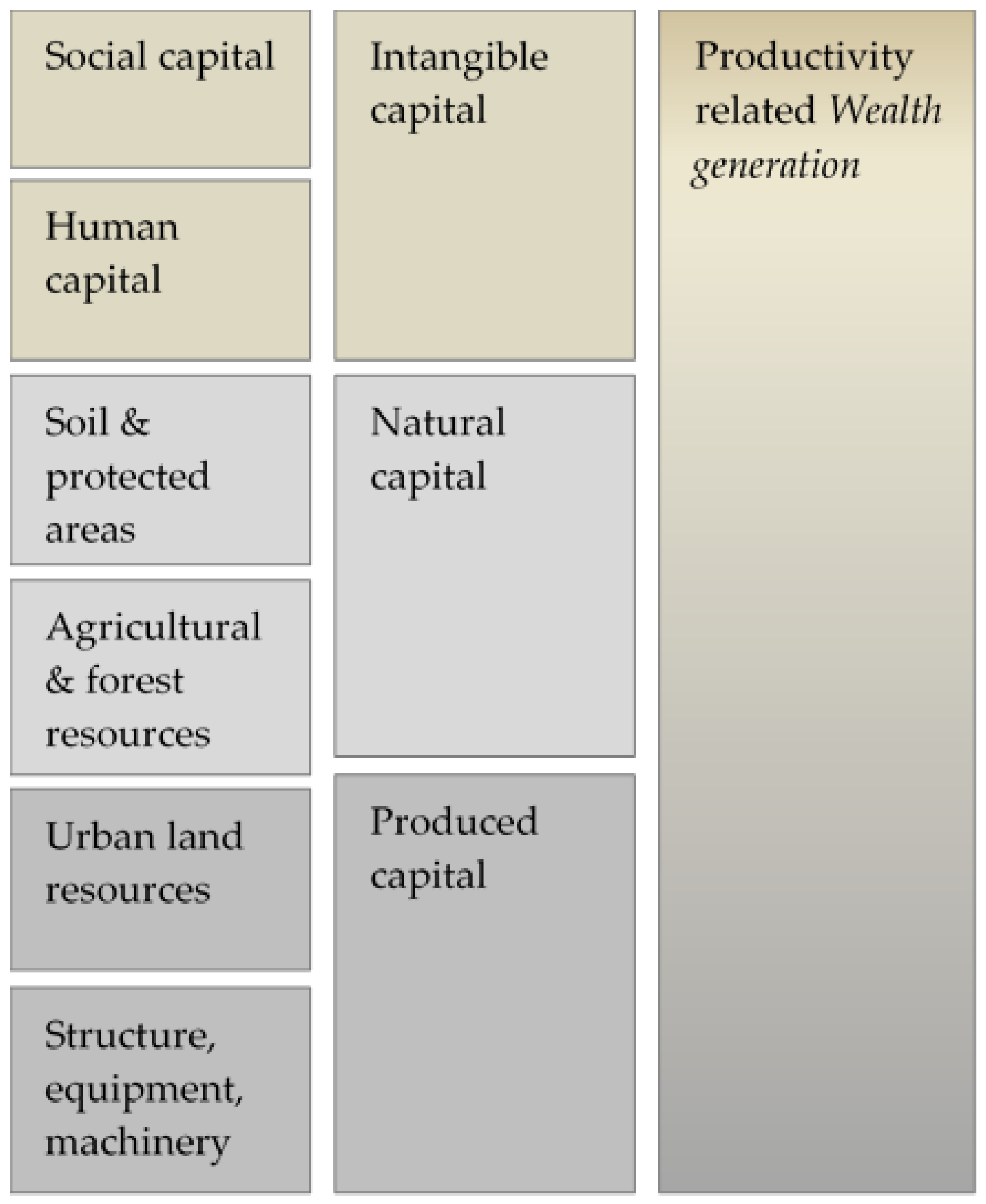 Sustainability | Free Full-Text | From Life Cycle Costing to
