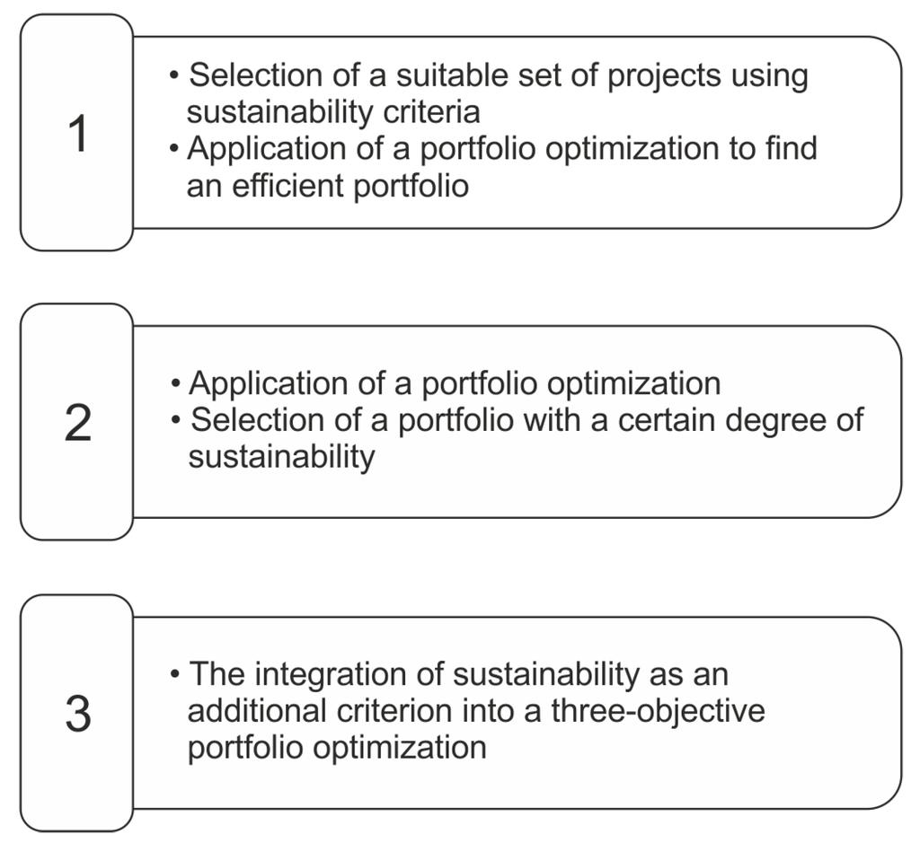 Marketing & Sustainability Essay