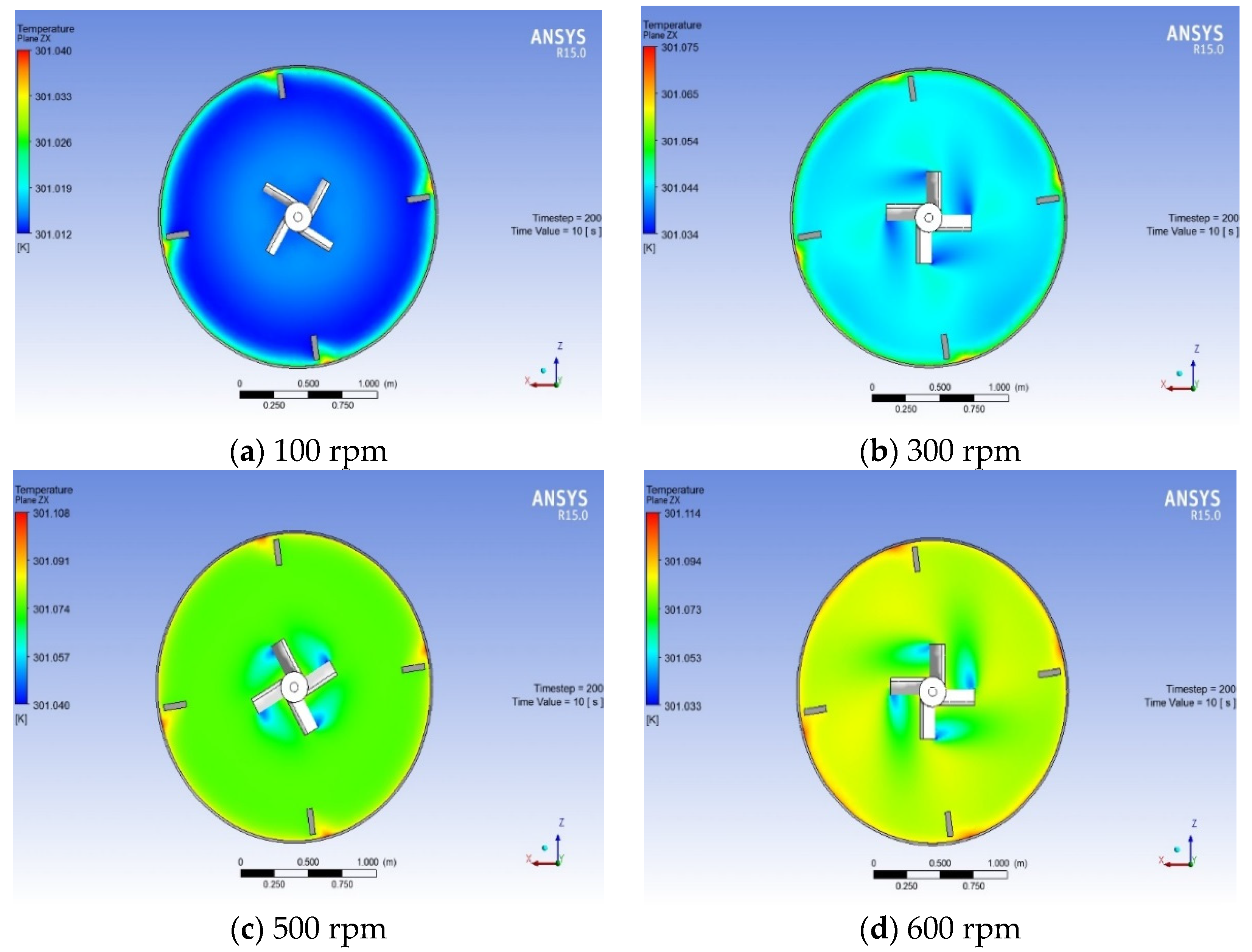 Sustainability | Free Full-Text | Design of Stirrer Impeller with