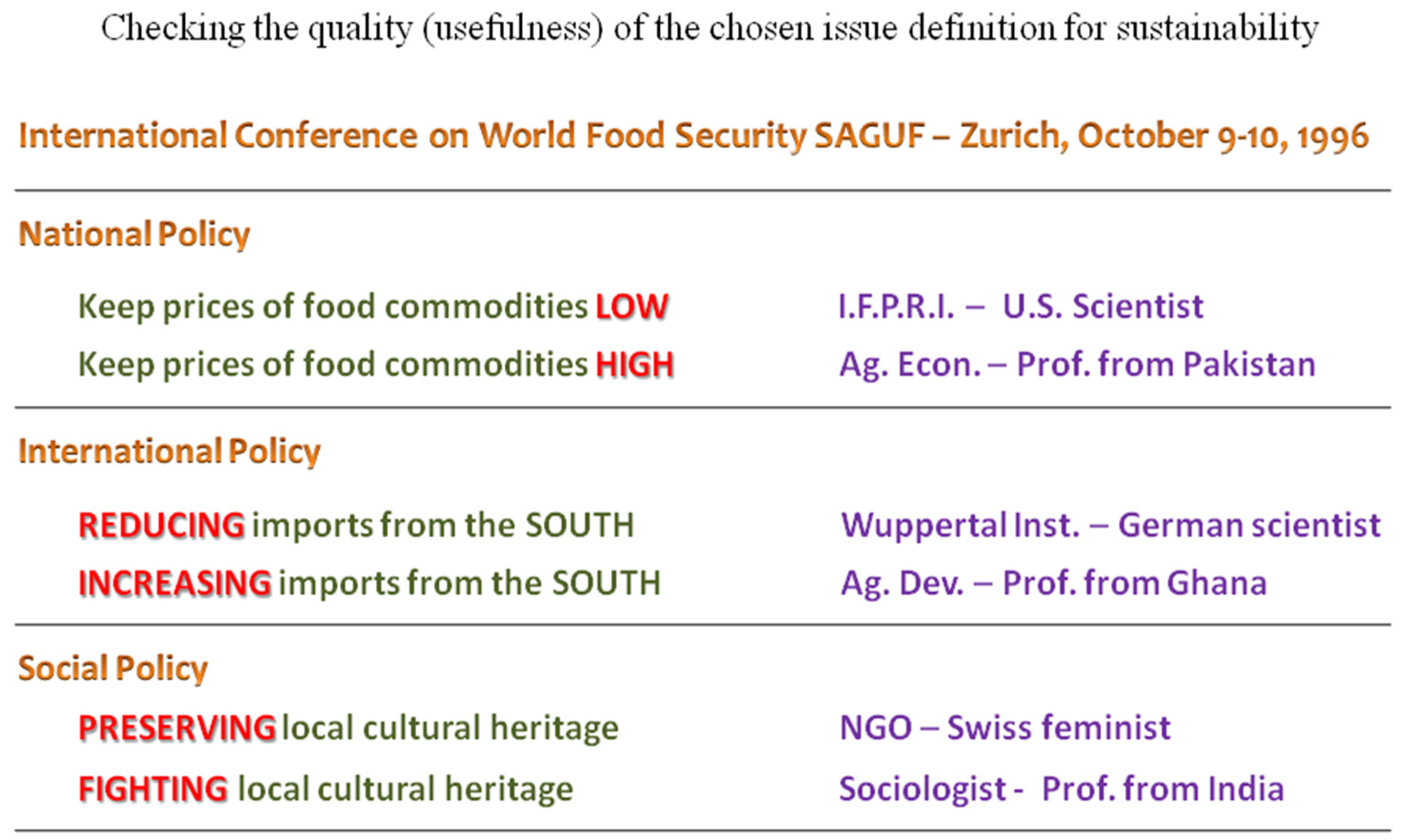 Sustainability | Free Full-Text | The Complexity of Food Systems ...