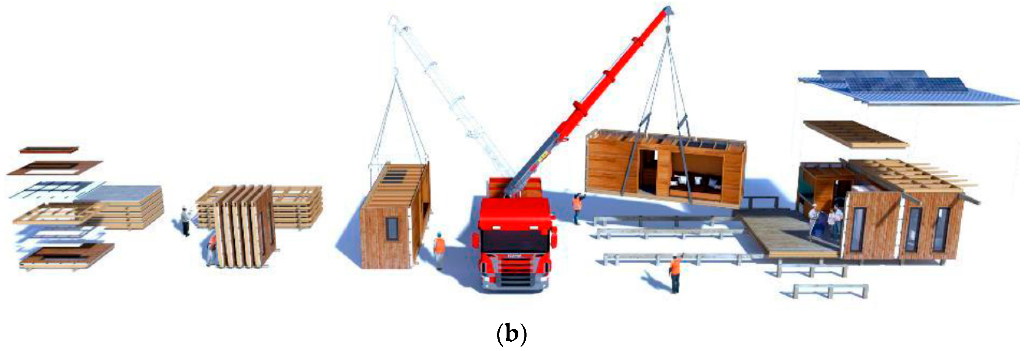 Modular Components In Building Construction