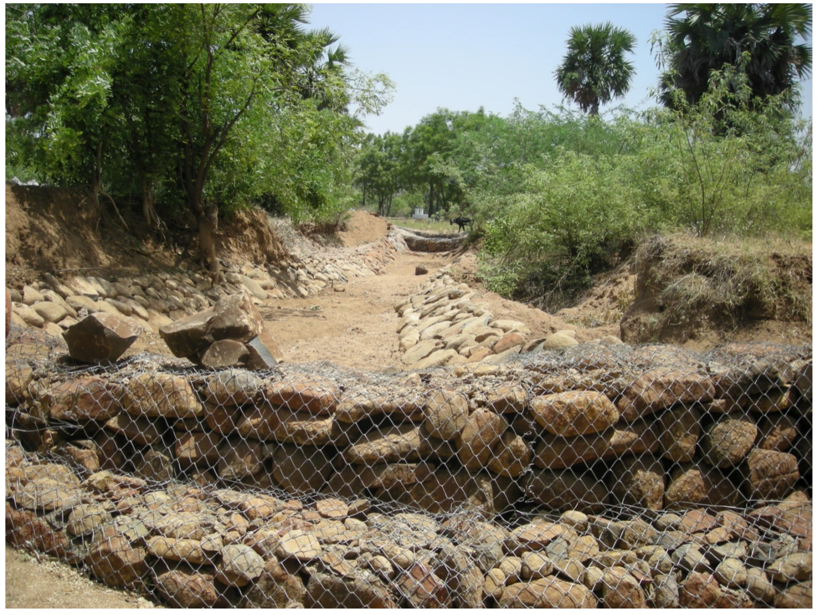 Sustainability | Free Full-Text | Soil Conservation Issues