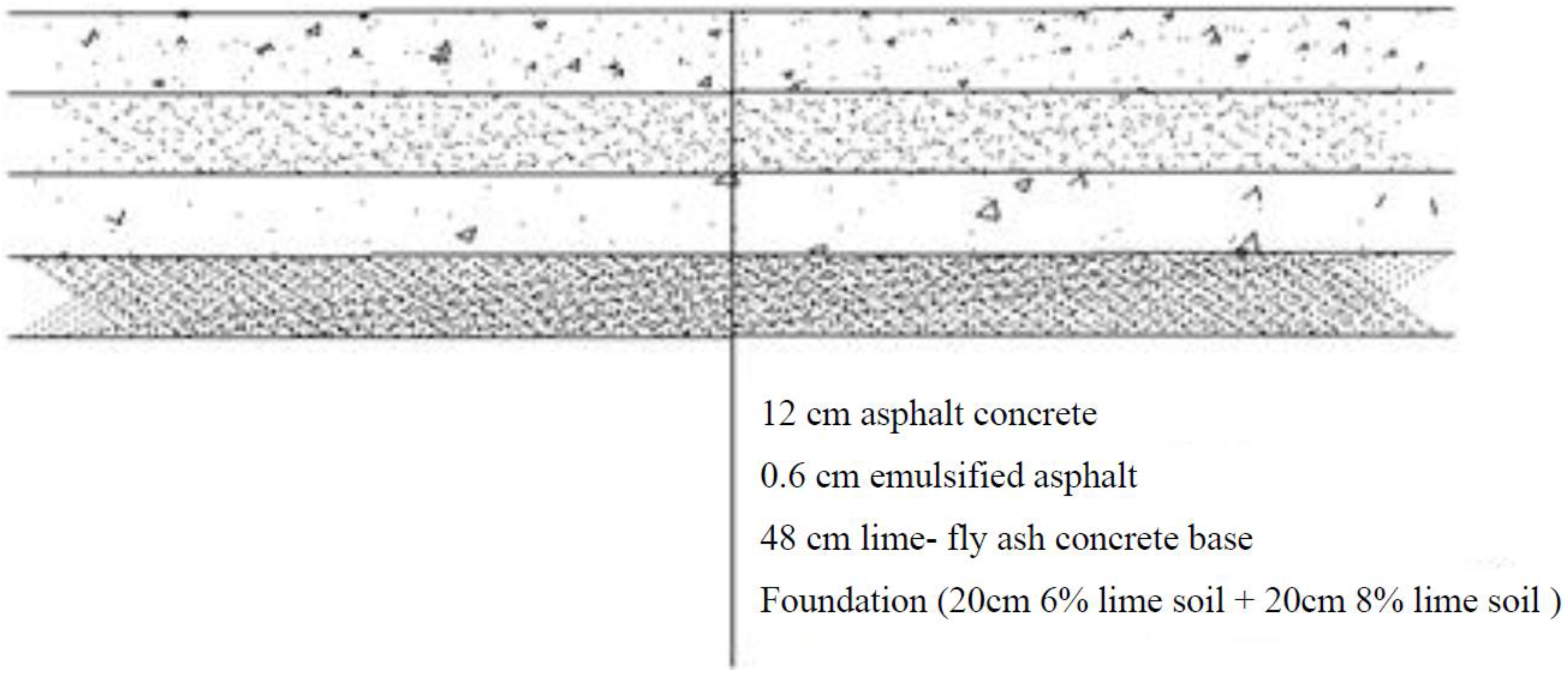 properties of high lime fly ash concrete Fly ash concretes: assuring properties and indicates a mixture with 45 % class f fly ash and 15 % limestone by high-volume fly ash (hvfa) concrete.