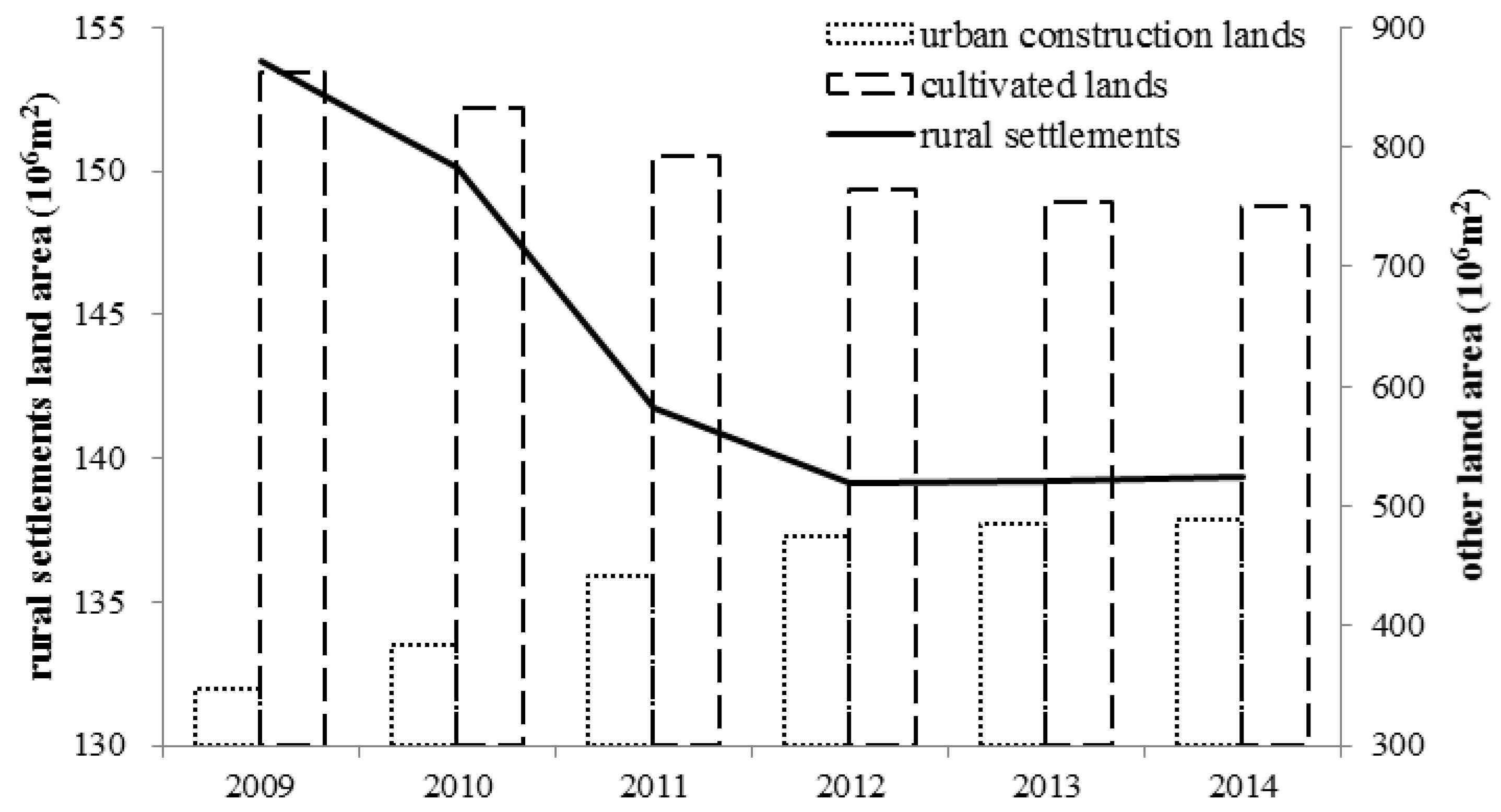 an analysis of urban sprawl a problem with severe consequences This study analyzed the effects of urban expansion on  the relationship  between urban expansion and ess is one of the most crucial issues in ecosystem   variation of terrestrial carbon storage in ecosystems, with serious.