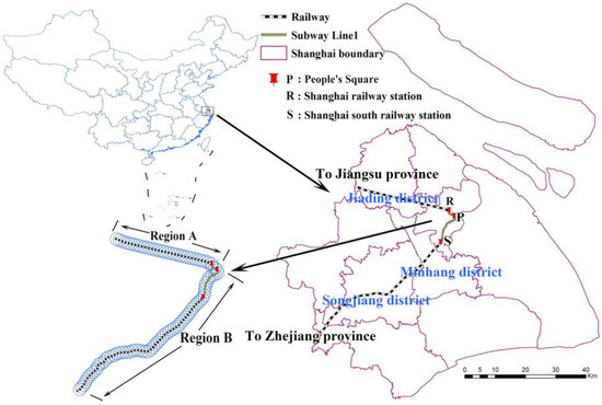Quantifying the Spatiotemporal Patterns of Urbanization along Urban-Rural Gradient with a Roadscape Transect Approach: A Case Study in Shanghai, China