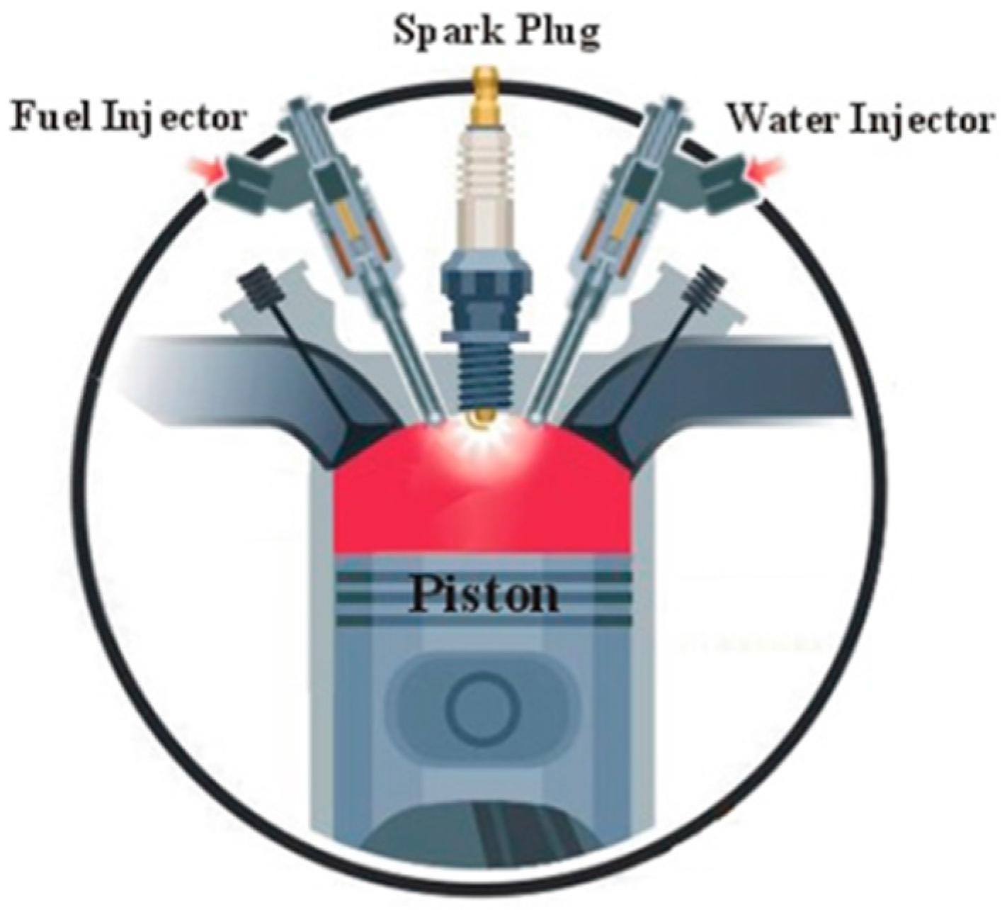 water injection engine