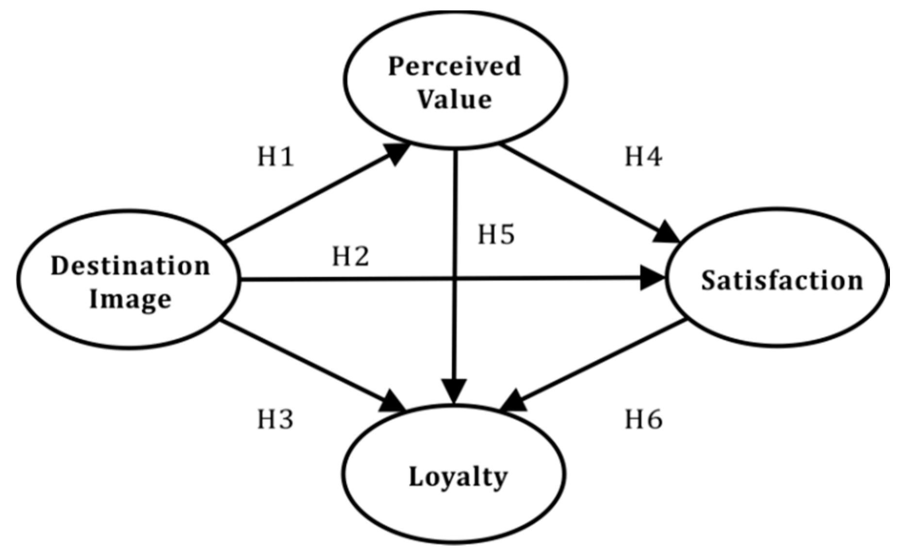 the moderator mediator variable distinction in social psychological research conceptual strategic an Baron, rm & kenny, da (1986) the moderator-mediator variable distinction in social psychological research: conceptual, strategic, and statistical considerations.