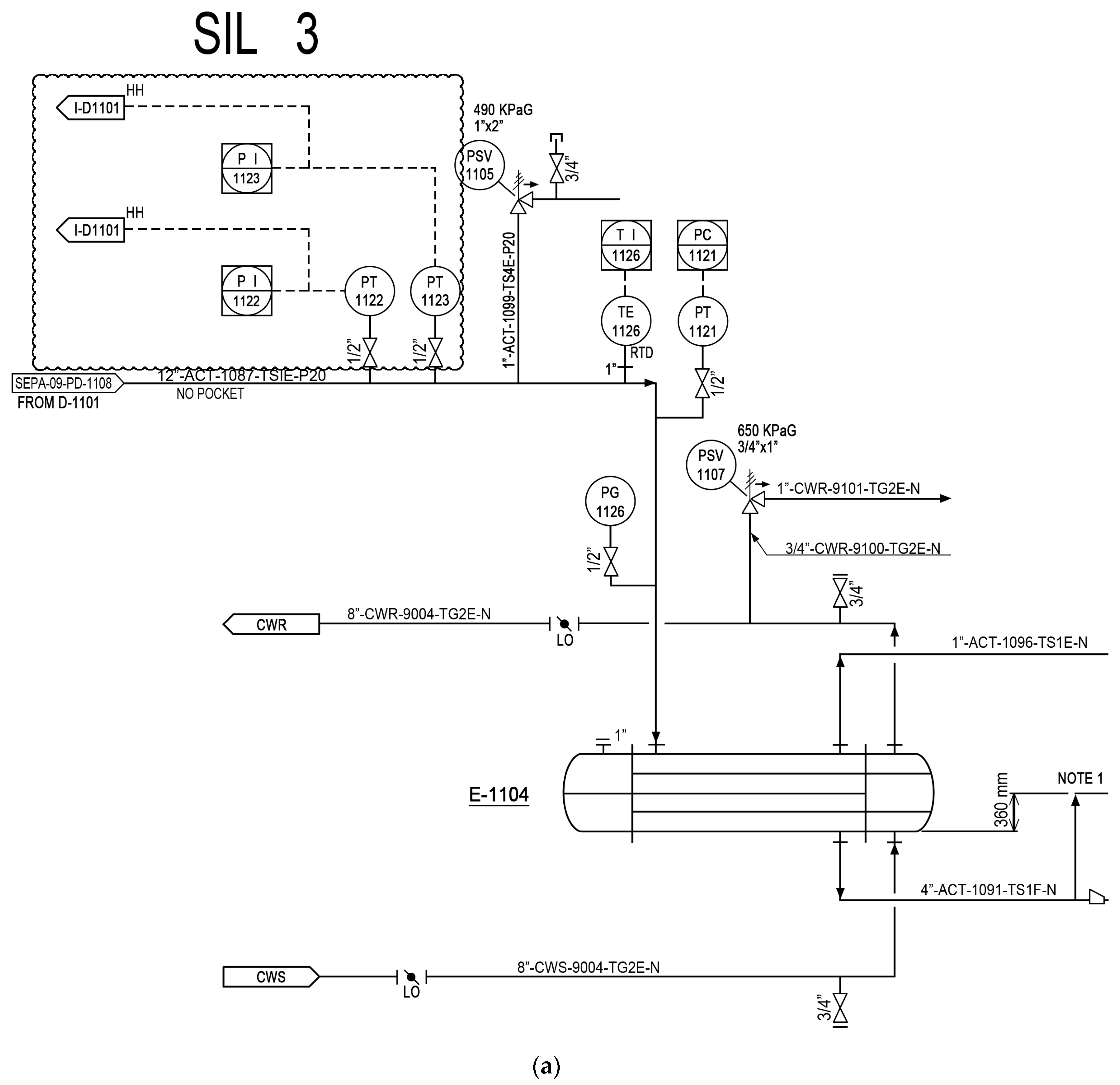 Sustainability Free Full Text Optimal Design Of Safety Piping Instrumentation Diagram No