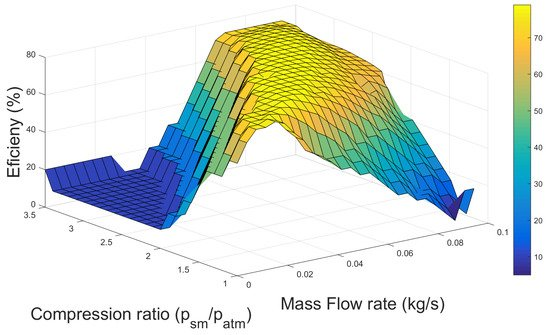 pem fuel cell modeling and simulation using matlab  crack