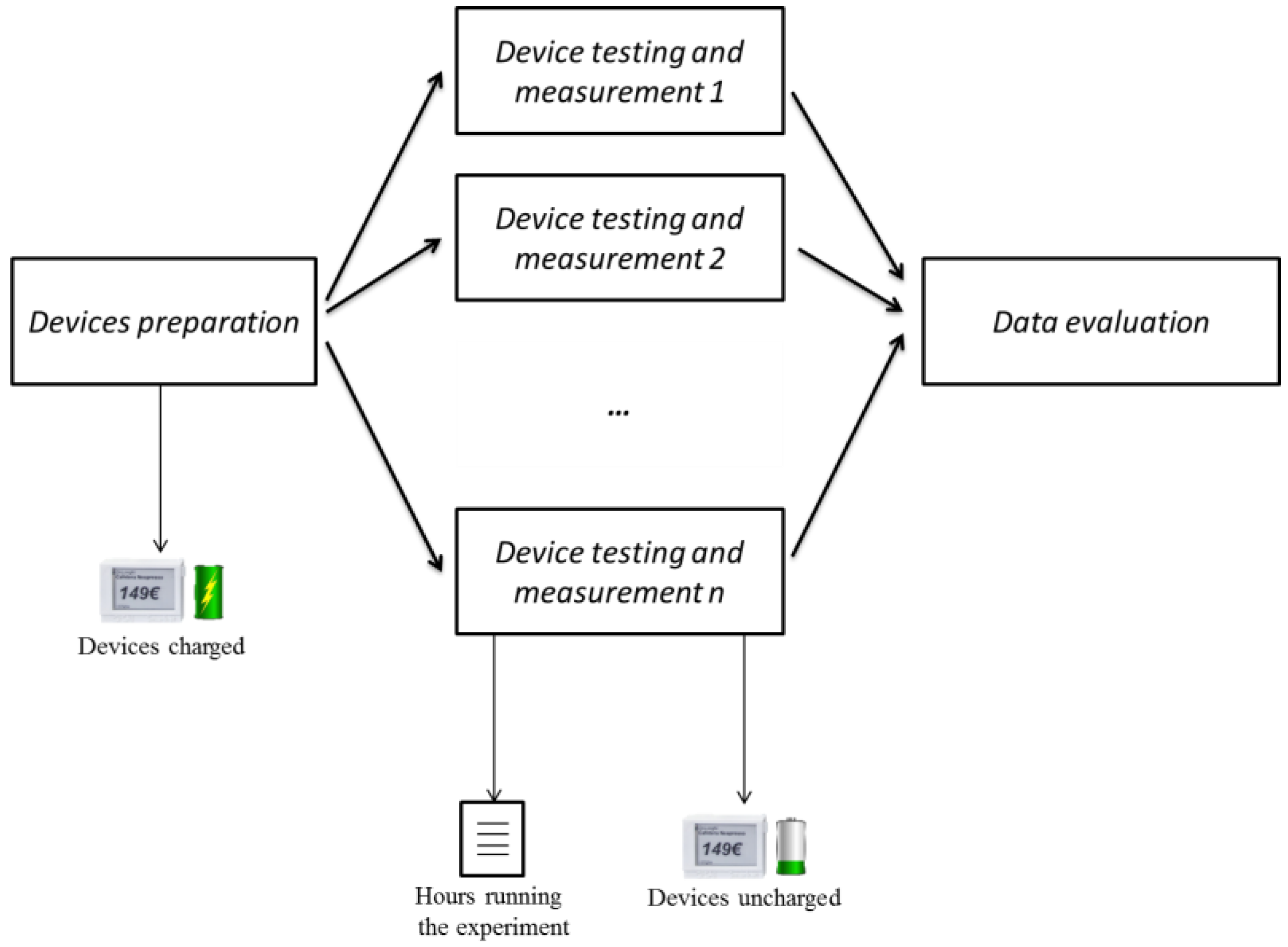 mobility service engine (mse) mrn nema 6-30 plug wiring diagram, Wiring diagram