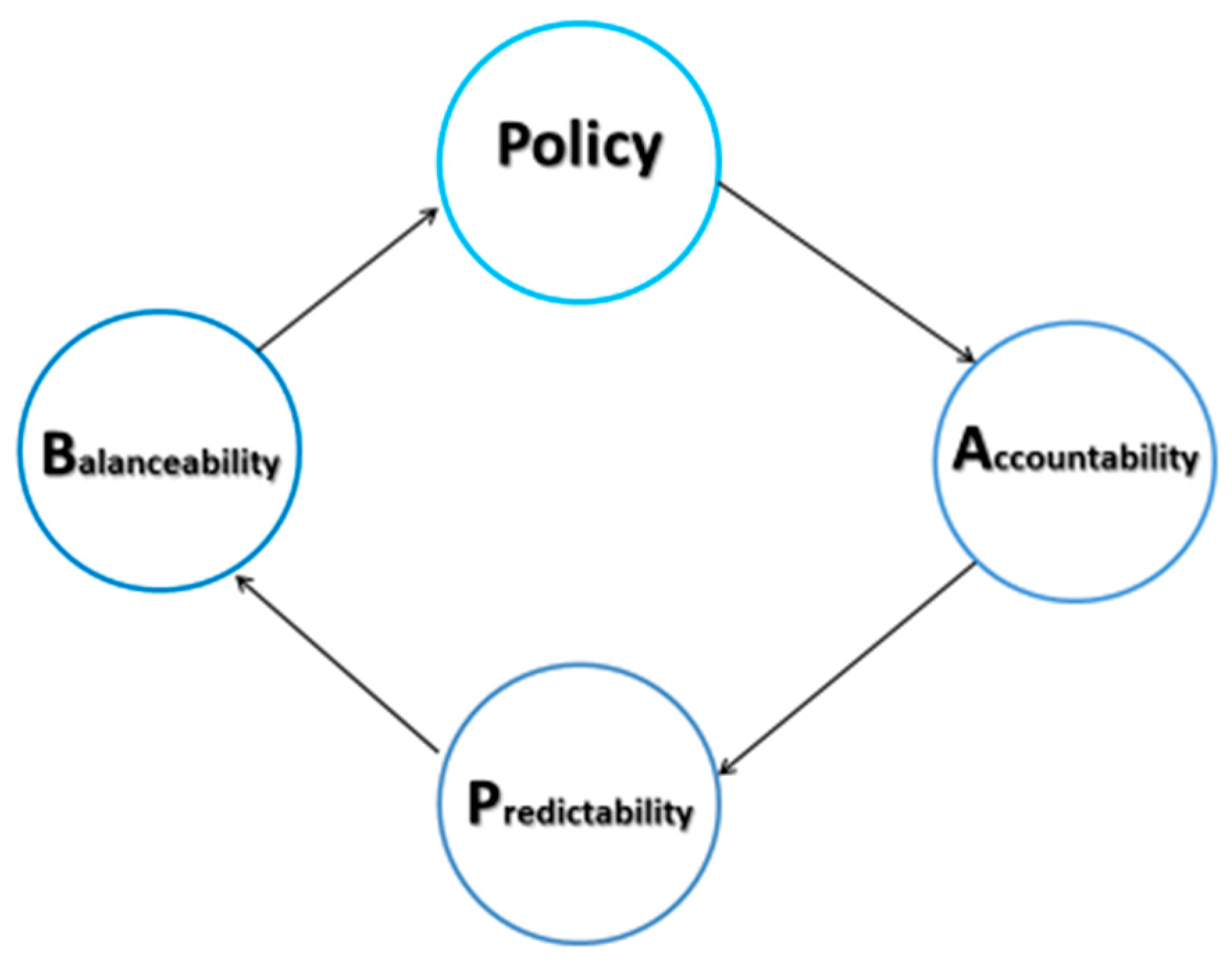Sustainability   Free Full-Text   Analysis and Potential Application