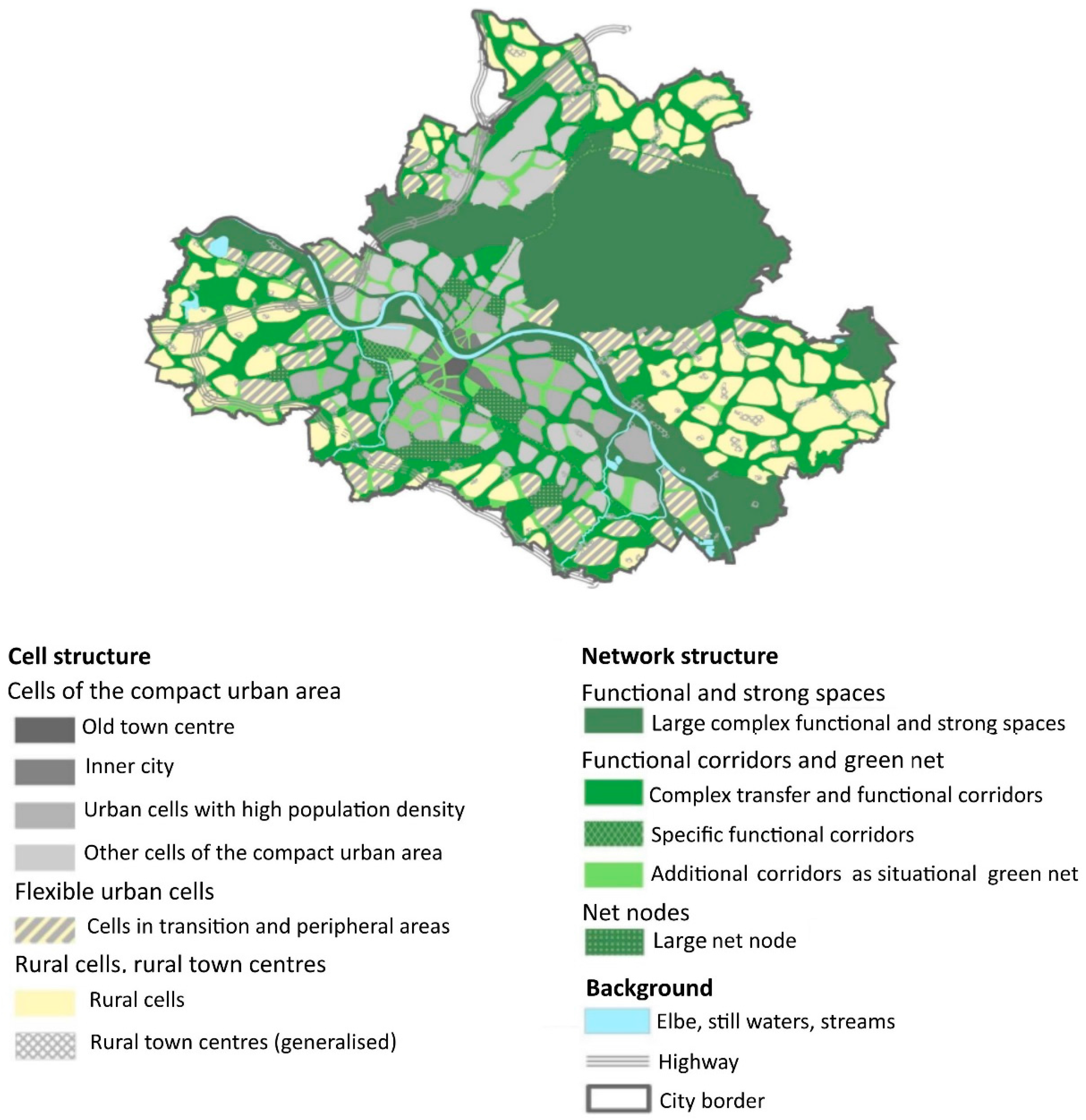 Sustainability Free Full Text Using The Concepts Of Green Infrastructure And Ecosystem Services To Specify Leitbilder For Compact And Green Cities The Example Of The Landscape Plan Of Dresden Germany Html