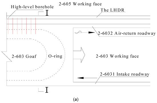 Extraction of Pressurized Gas in Low Air-Conductivity Coal Seam Using Drainage Roadway
