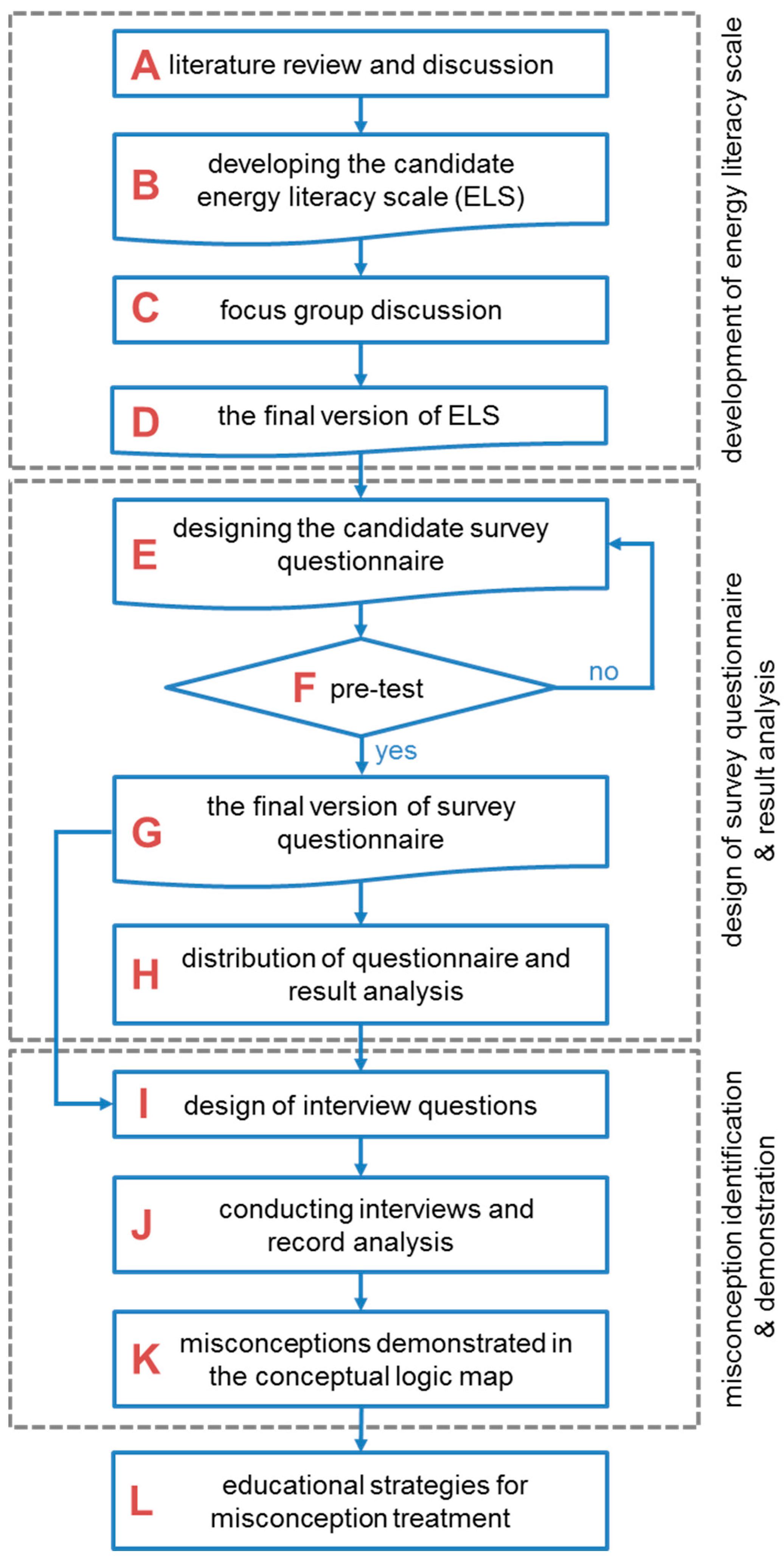 Sustainability   Free Full-Text   Analysis of Energy