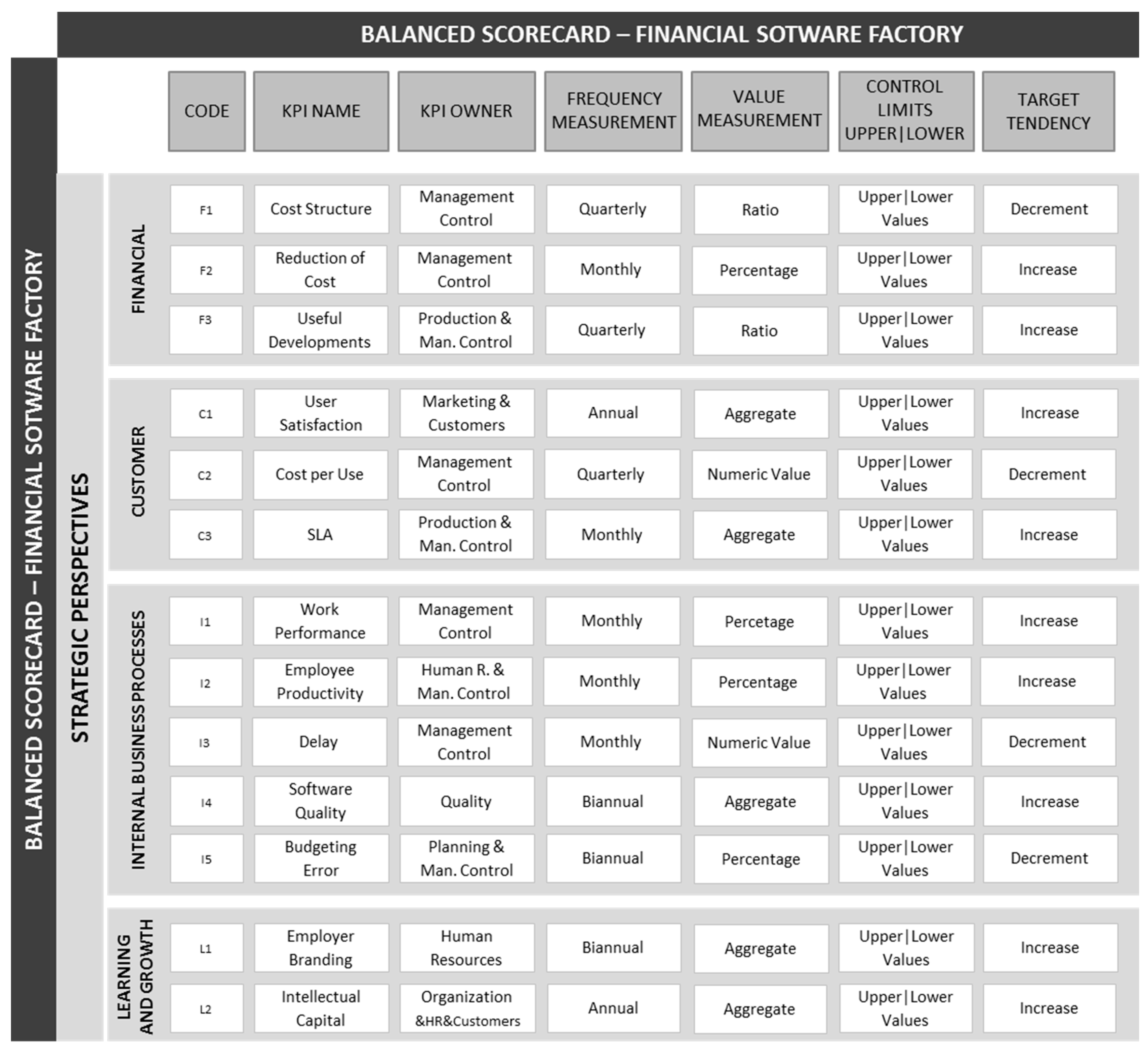sustainability and the balanced scorecard essay The balanced scorecard, popularized by harvard professor robert kaplan and david norton in the early 1990s, is the de-facto standard in the world of strategic performance scorecards for measuring financial and non-financial performance however, balanced scorecards lack arguably the most.