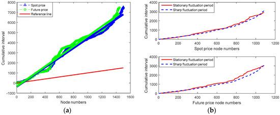 energy economics and management pdf