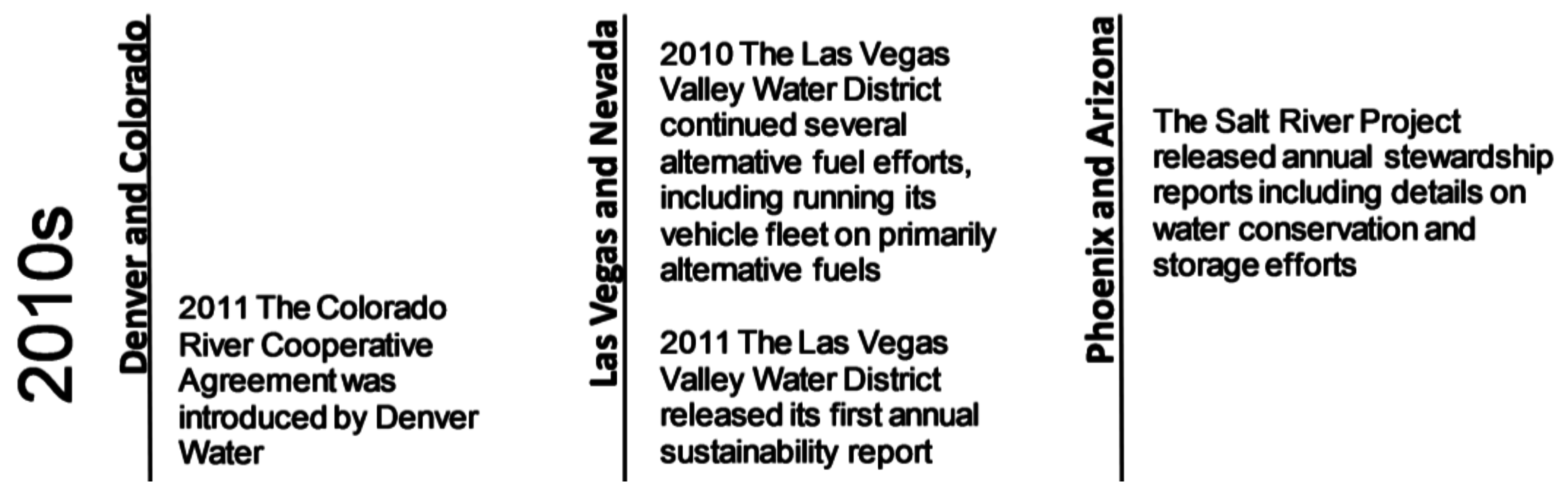 an analysis of the colorado river project