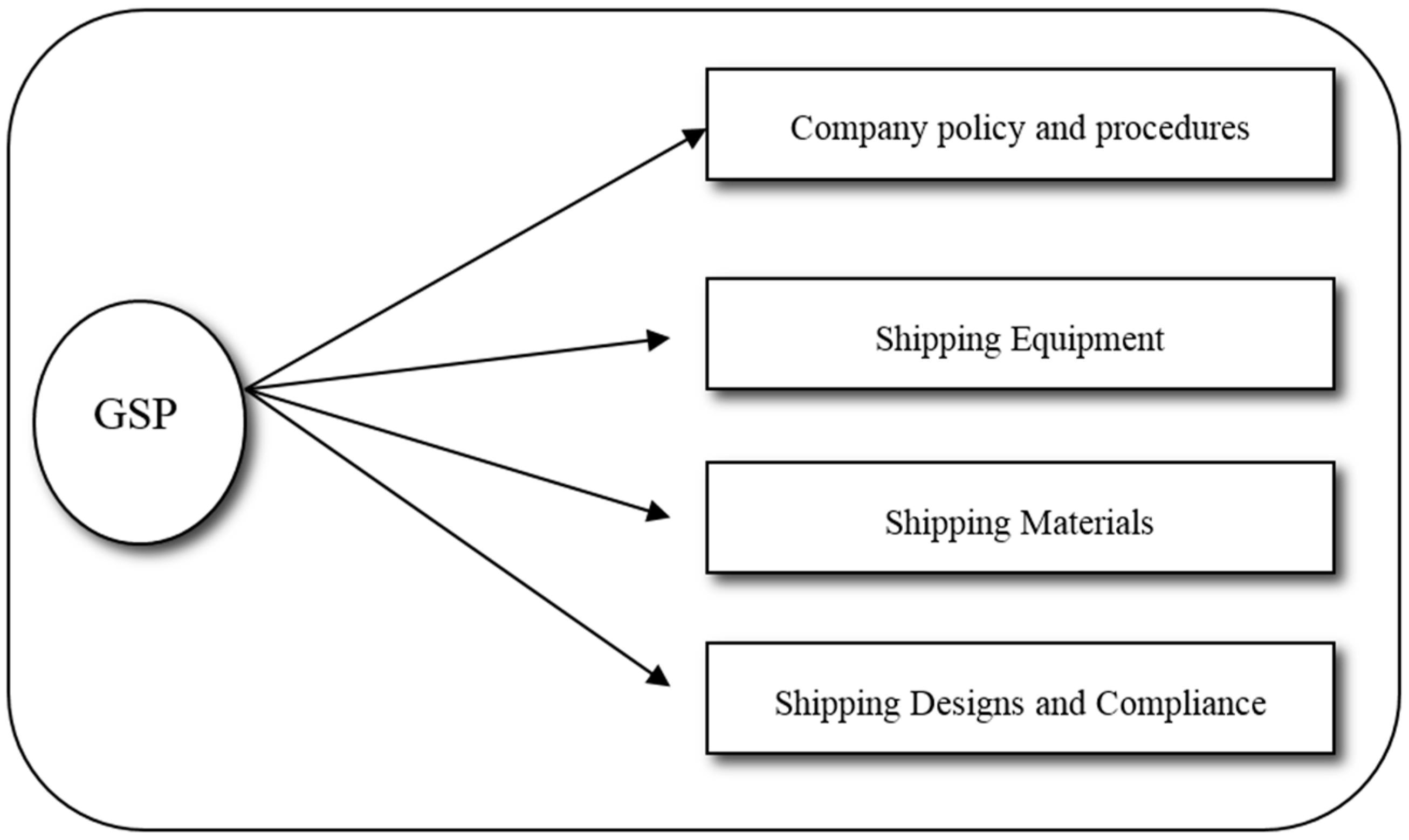 Irrigation Pump Wiring Diagram Ezgo Starter Wiring Diagram – Jockey Pump Wiring Diagram