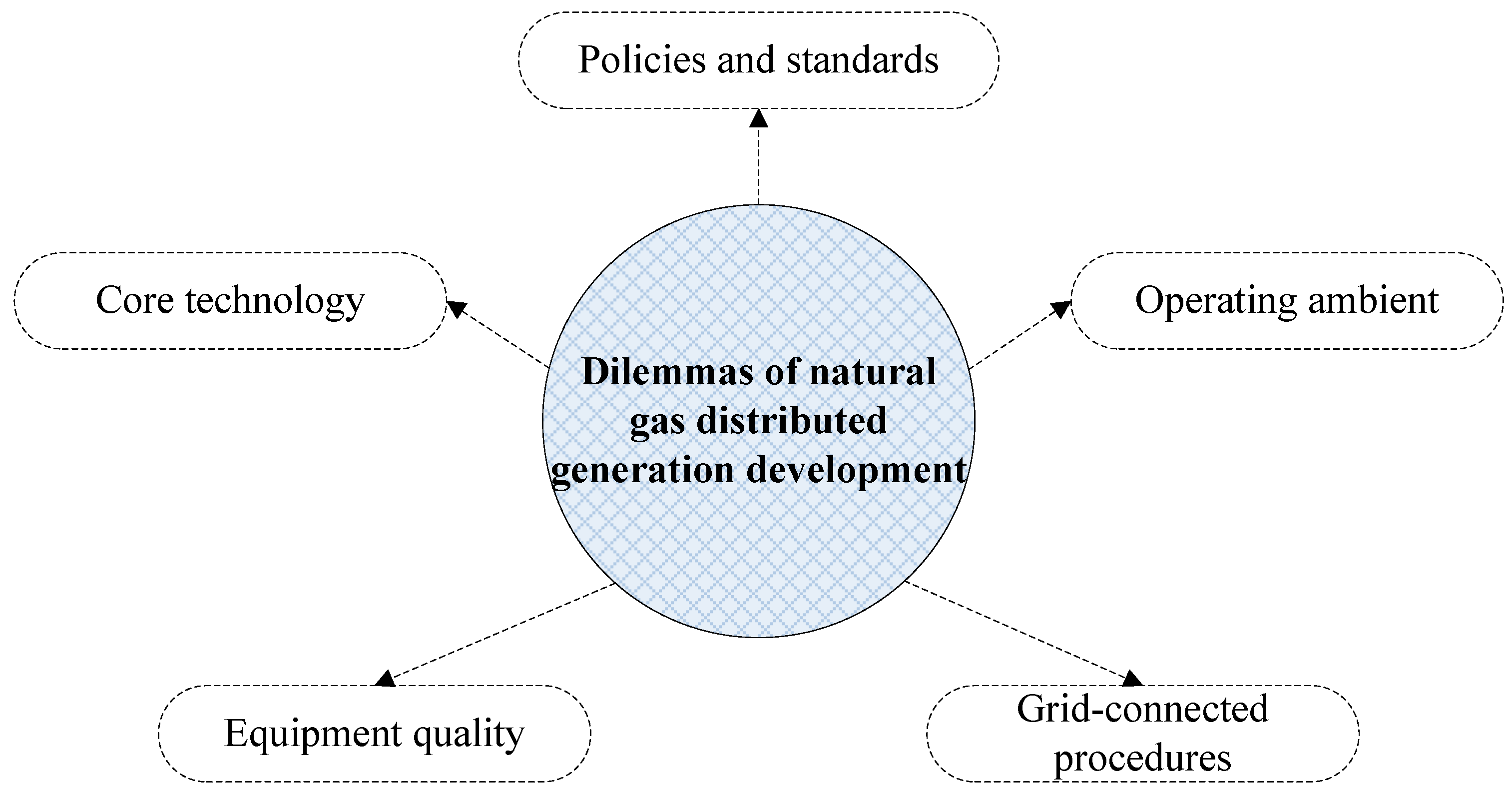 Sustainability Free Full Text