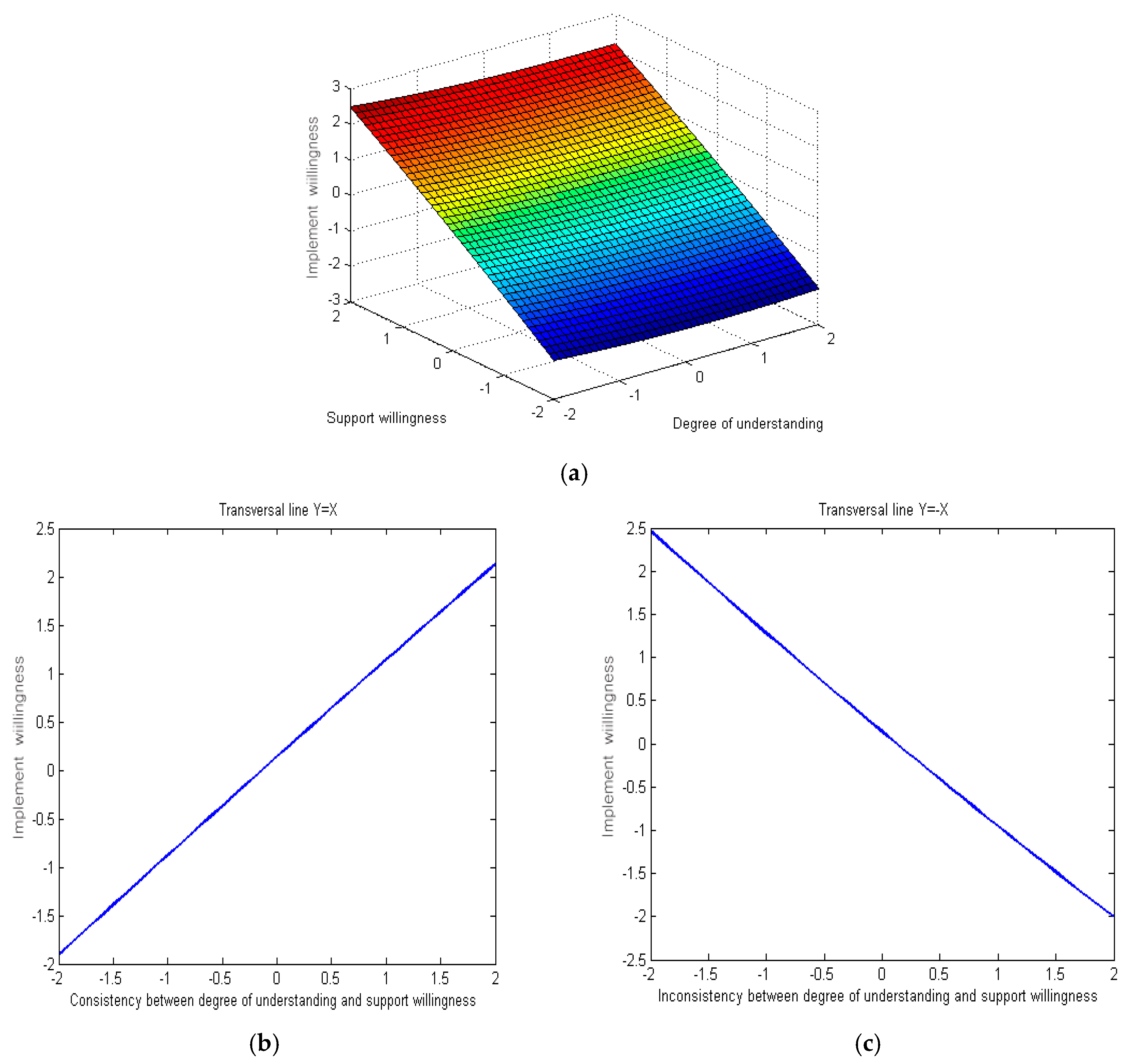 shop pythonic geodynamics implementations for fast