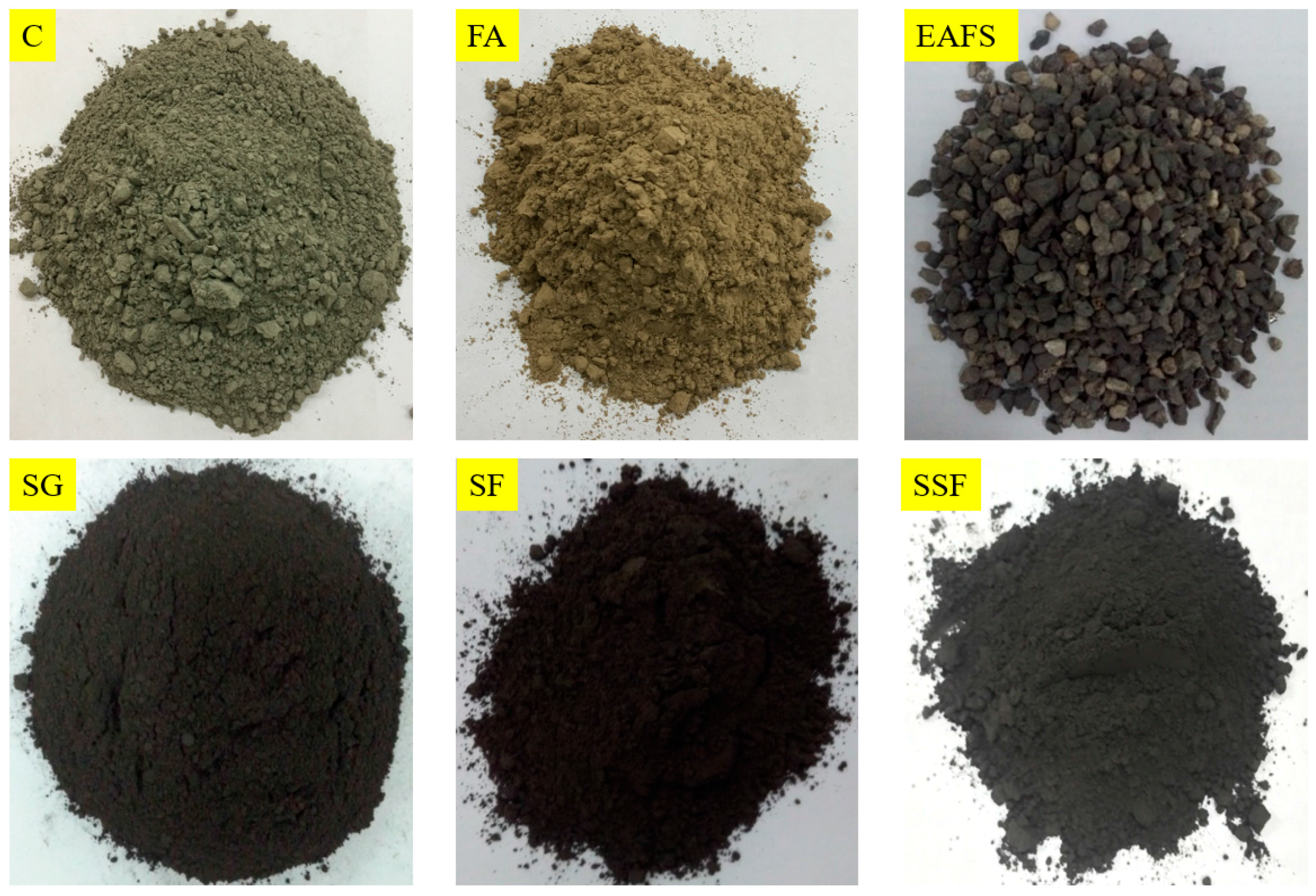 Slag Cement Microscope : Sustainability free full text influence of