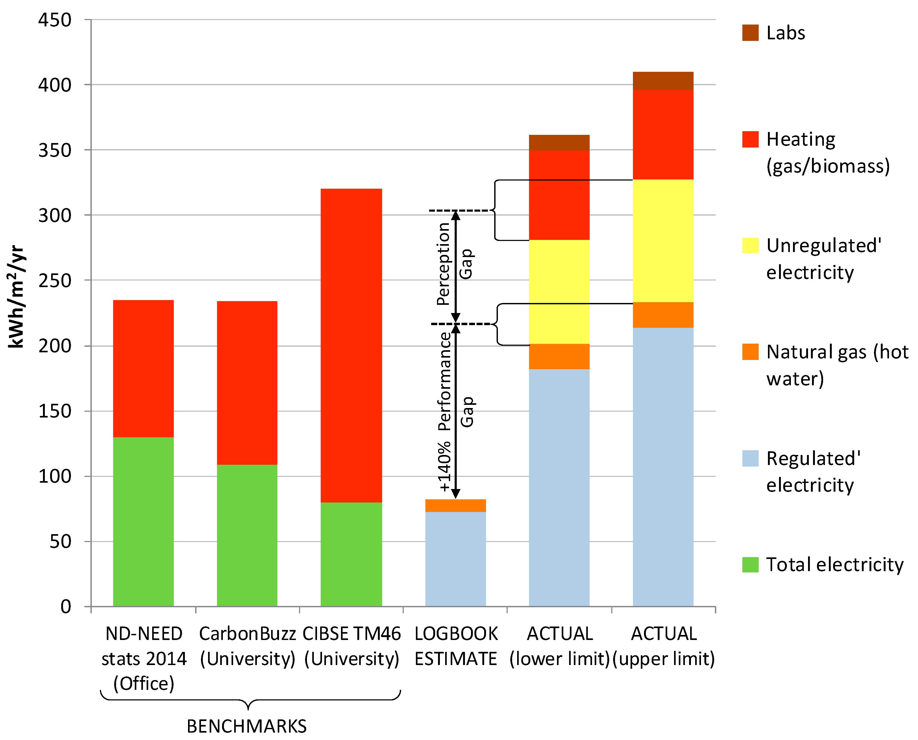 tm22 spreadsheet