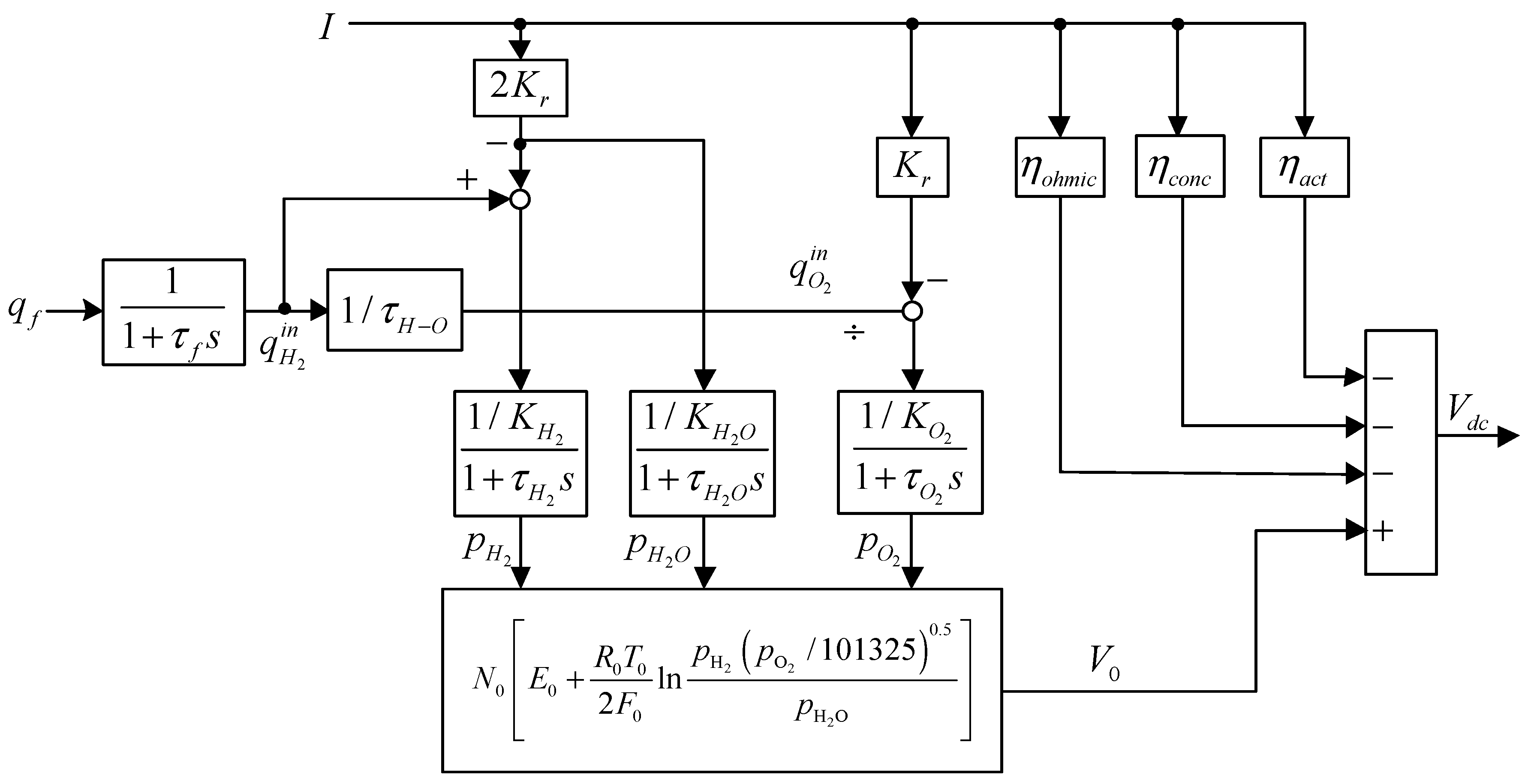 Sustainability   Free Full-Text   A Combined Voltage Control