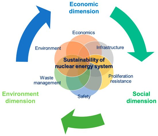 Energy & Sustainability   Services   RDH Building Science