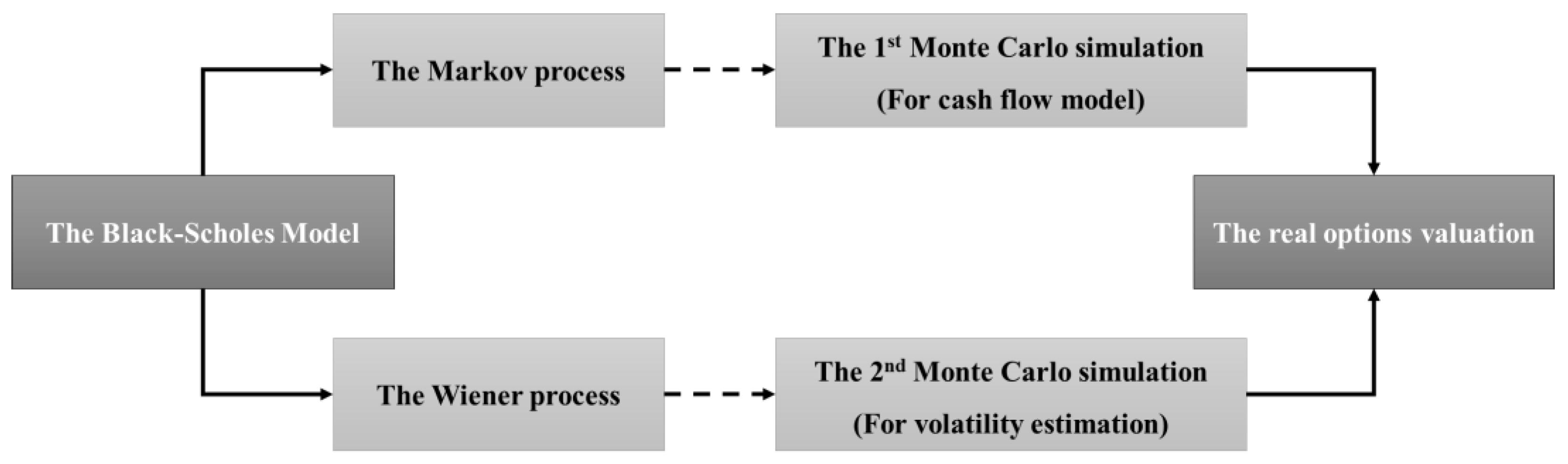 Cash advance woodland ca image 1