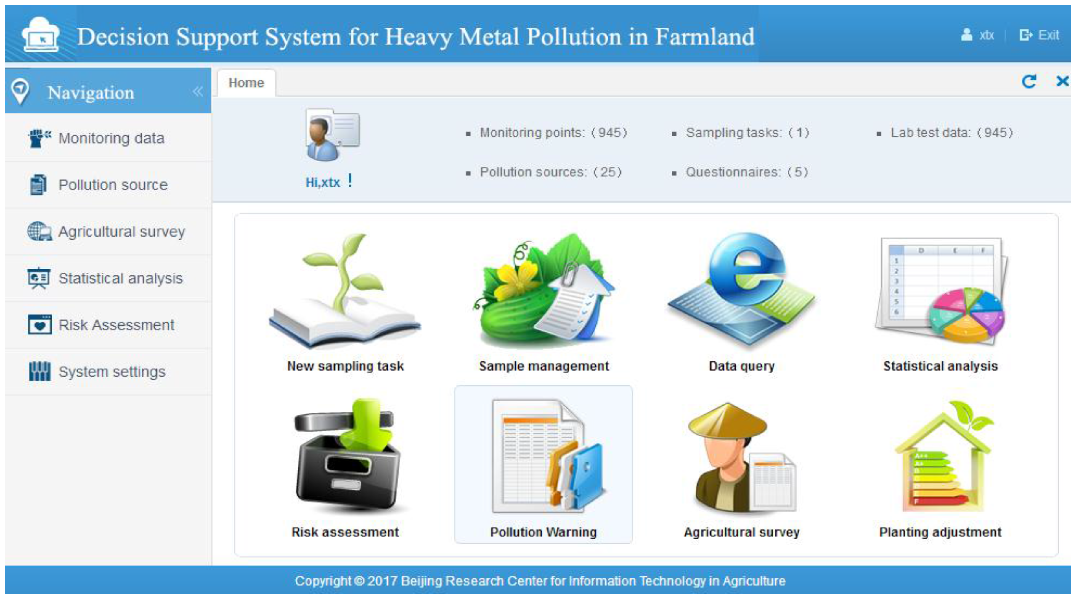 Sustainability Free Full Text Risk Assessment System