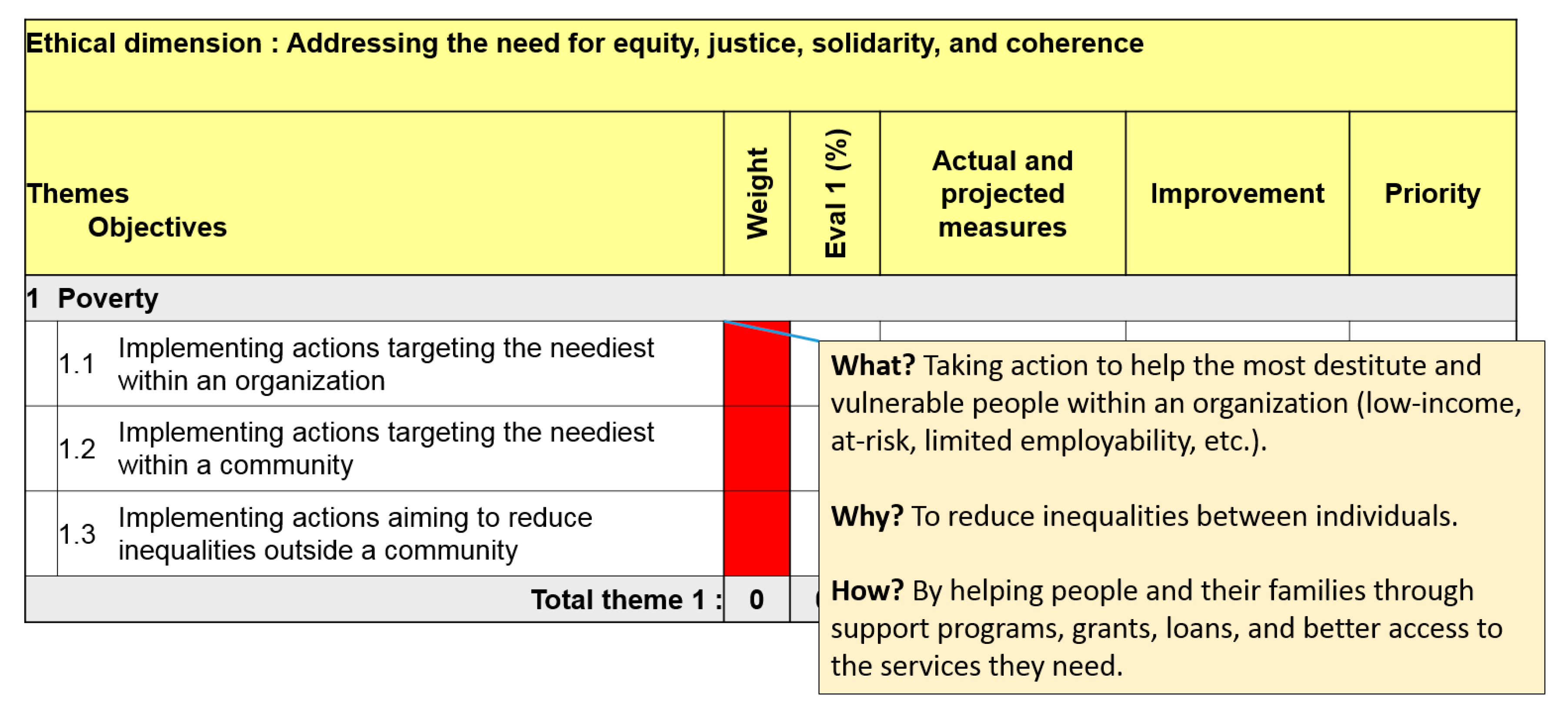 an assesment of the ethical dimensions Use this online-leadership-tool to do an ethics-assessment and improve workplace ethics reap the benefits online leadership tools ethical communication patterns.