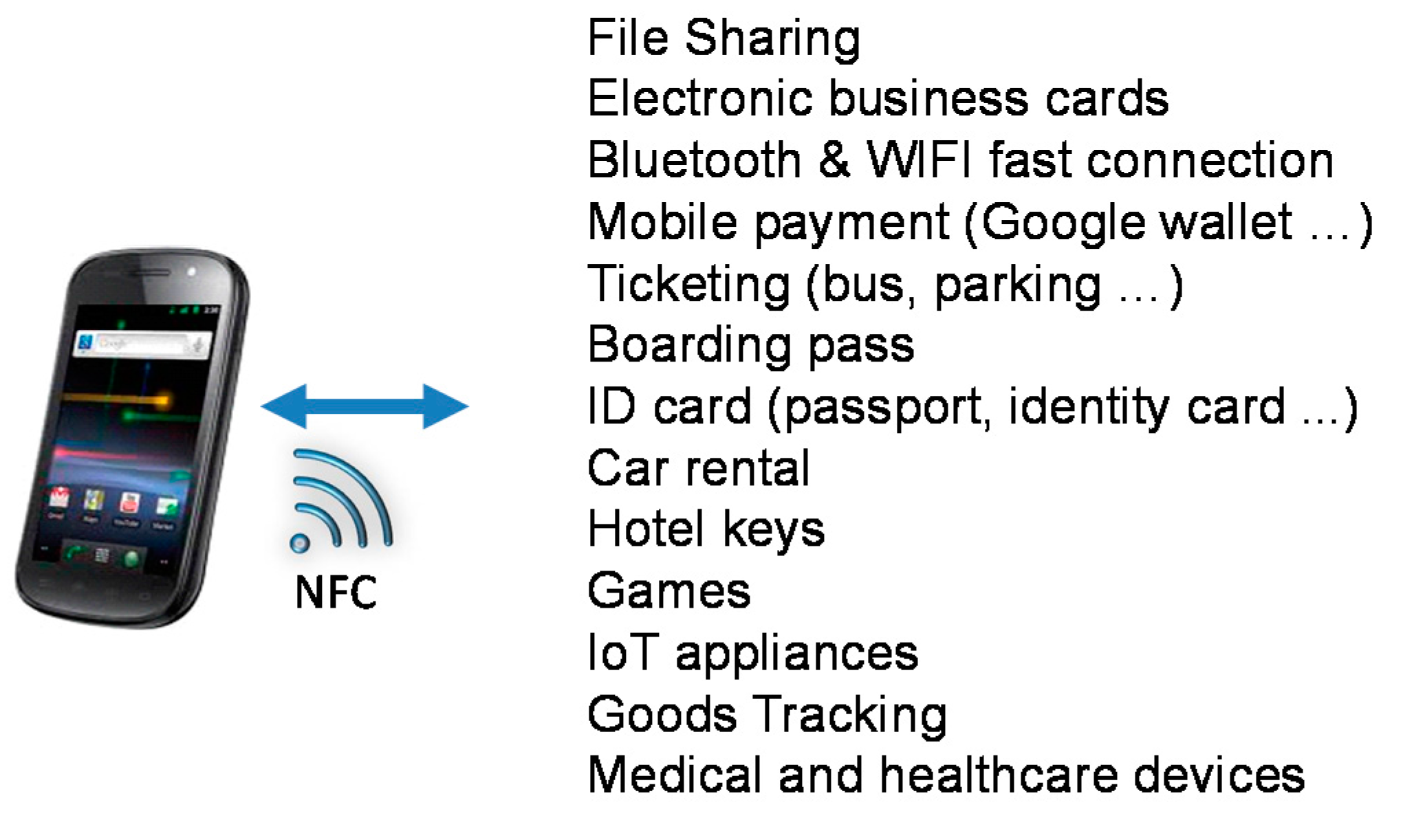 Sustainability | Free Full-Text | NFC-Based Traceability in the Food ...