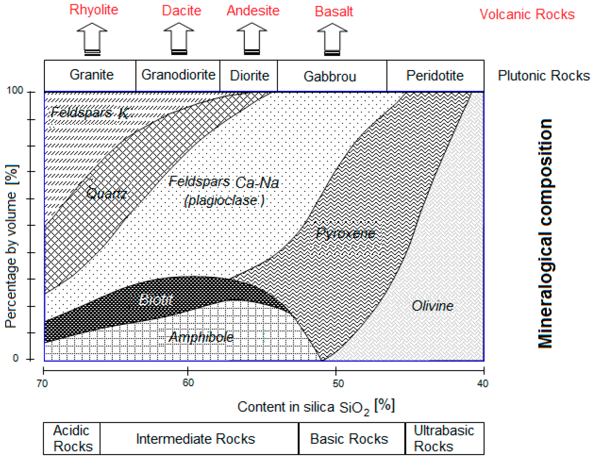 Sustainability free full text model to assess the quality of sustainability 09 01925 g002 pooptronica