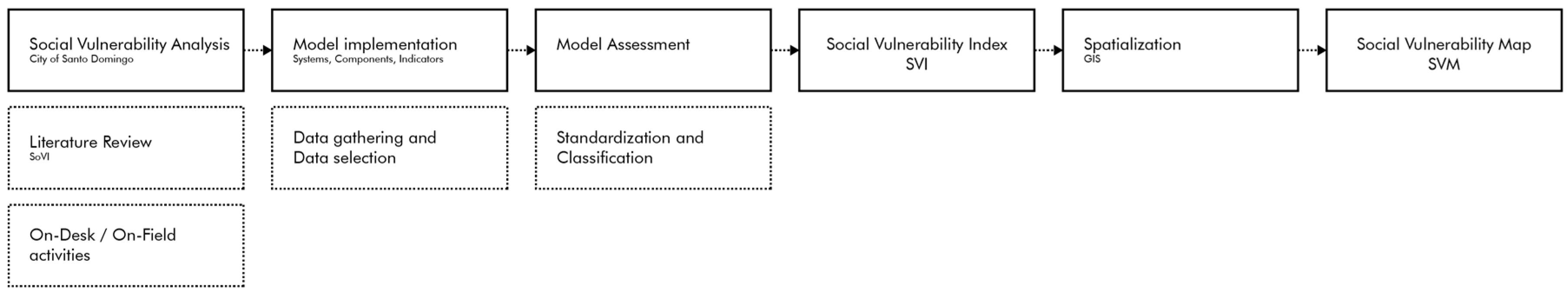 Vinolivin blog conflict resolution and prevention john burton pdf merger fandeluxe Image collections