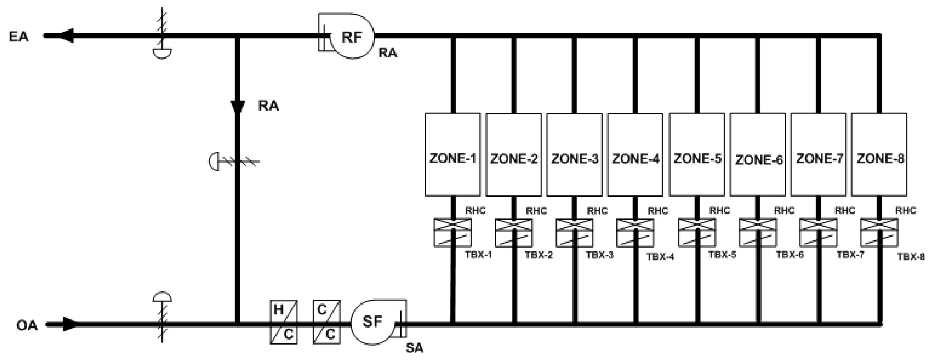 diagram of vav box diagram of a vav box