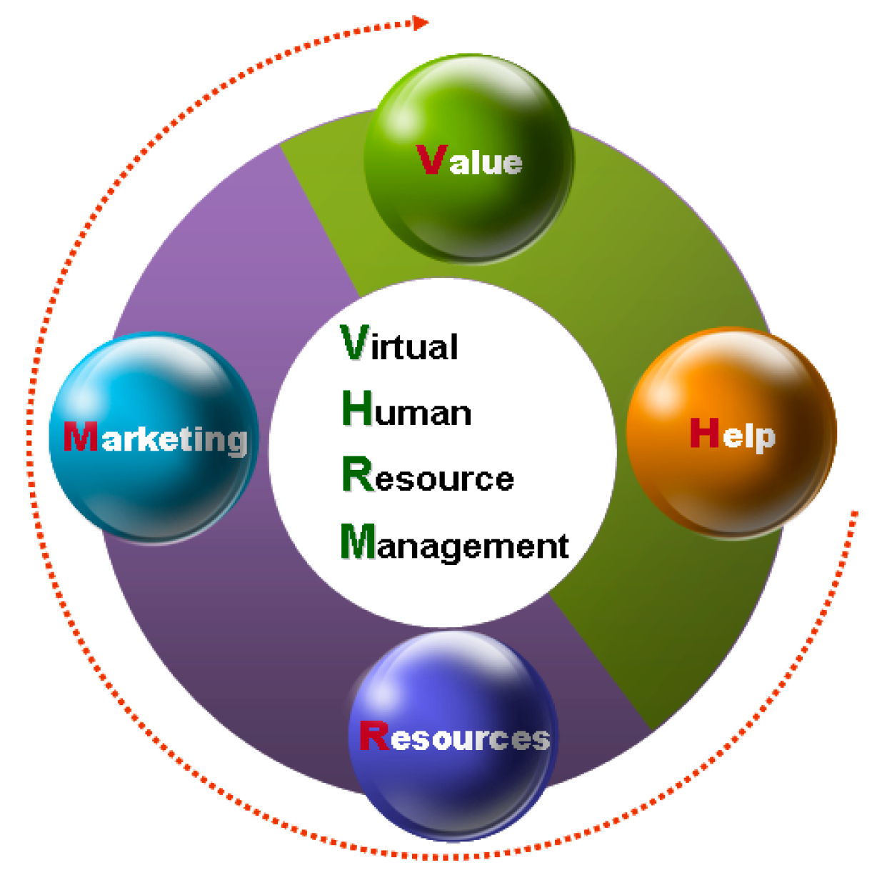 human resource management virtual organizations Human resource management in virtual organizations on amazoncom free shipping on qualifying offers.