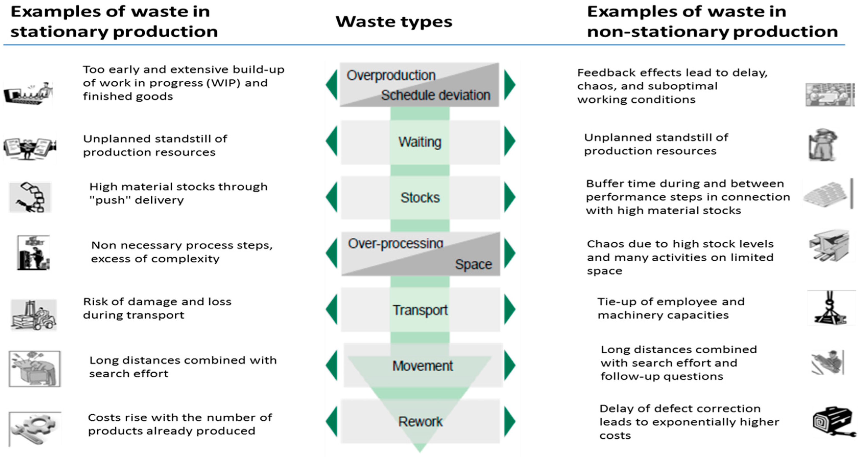 Sustainability | Free Full-Text | Cost Based Value Stream ...