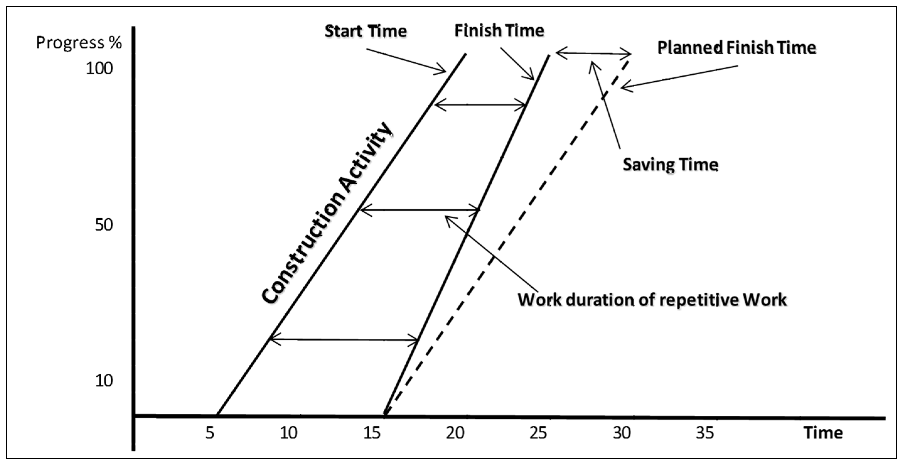 Sustainability Free Full Text Cost Based Value Stream Mapping As