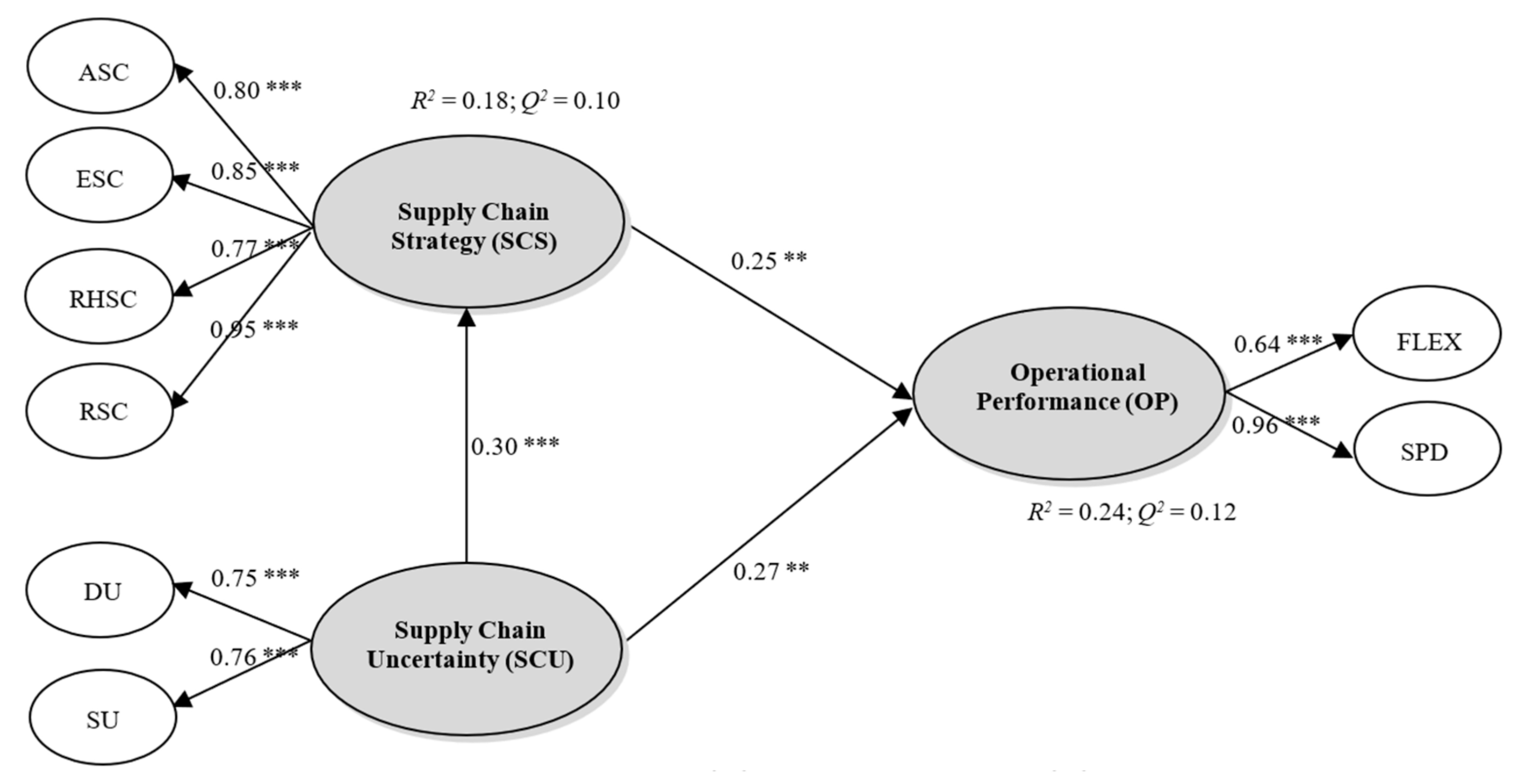 a study on resource dependence theory This study supports resource dependence theory that boards of directors serve as a linking mechanism between companies and their stakeholders, and that they provide legitimacy to different stakeholders or groups within our society.