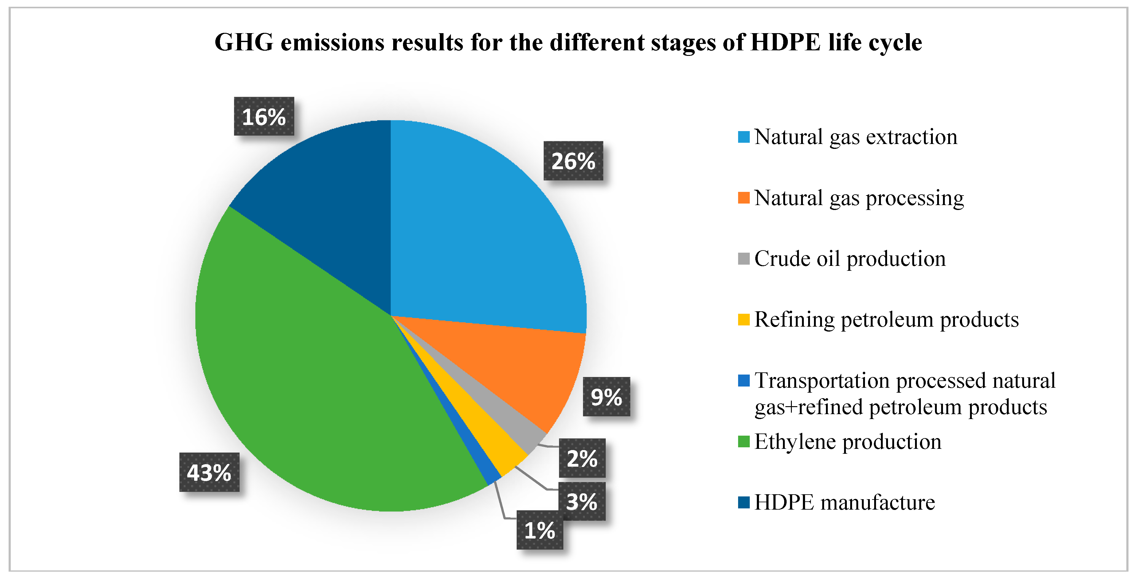 the world petroleum life cycle choice image