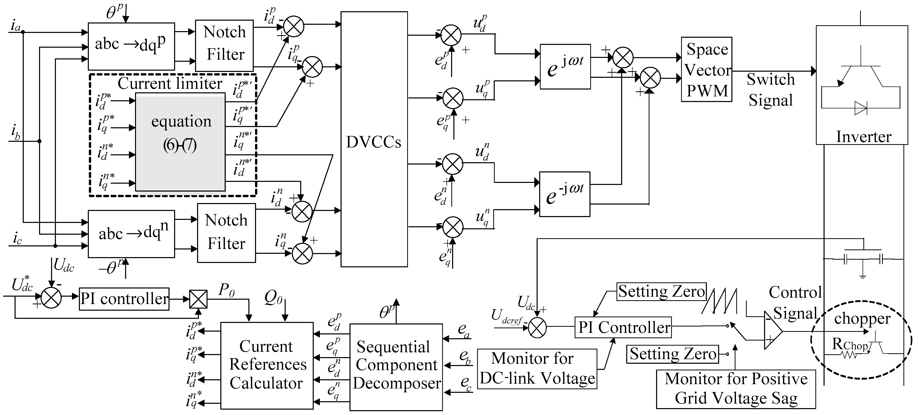 Sustainability Free Full Text Theoretical Analysis On The Short Generator Wiring Schematic Together With Solar Panel Inverter Circuit No