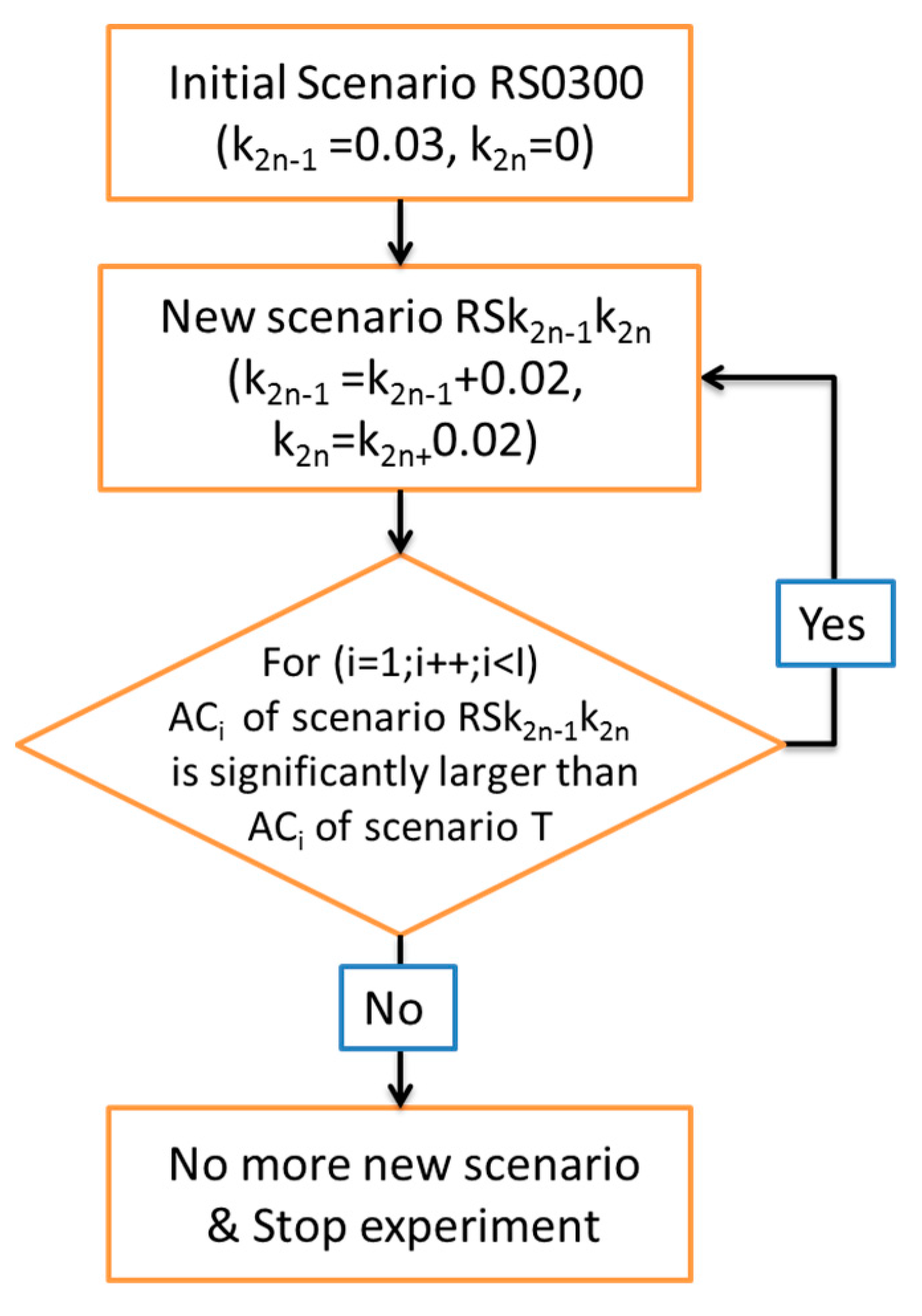 Sustainability free full text a resource sharing mechanism for no geenschuldenfo Choice Image