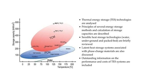 sustainability free full text a comprehensive review of thermal energy storage html