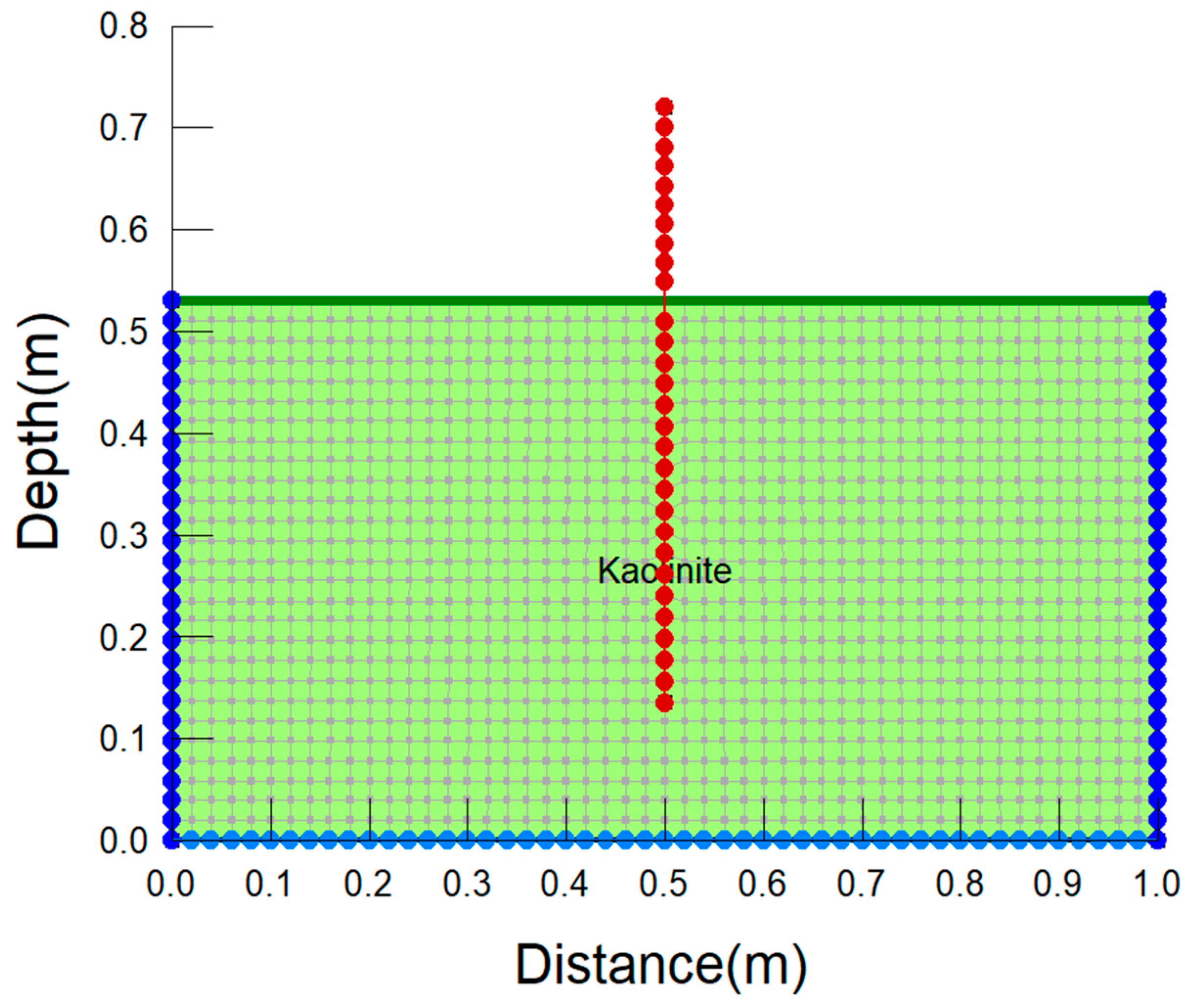numerical study of ground vibration due The numerical studies on the analysis of pile driving have mostly focused  study  of ground vibrations due to pile driving and its effects on adjacent structures.